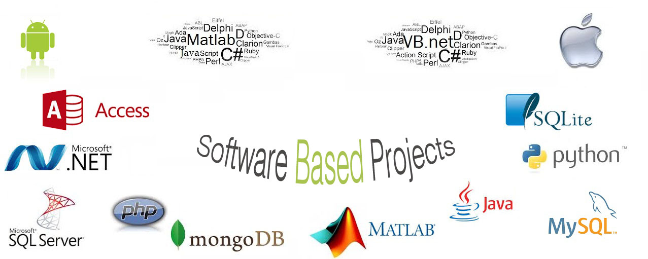 Software Based Projects