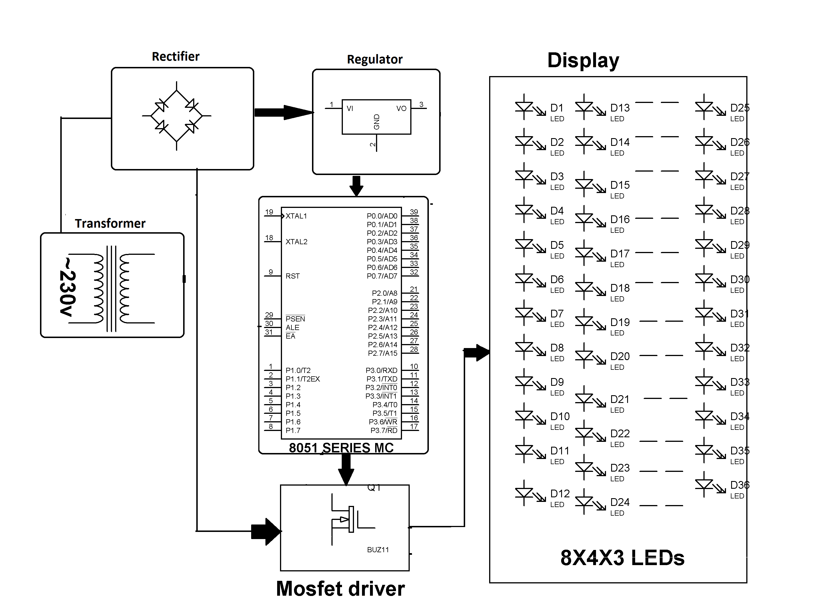 street light automatic intensity controller