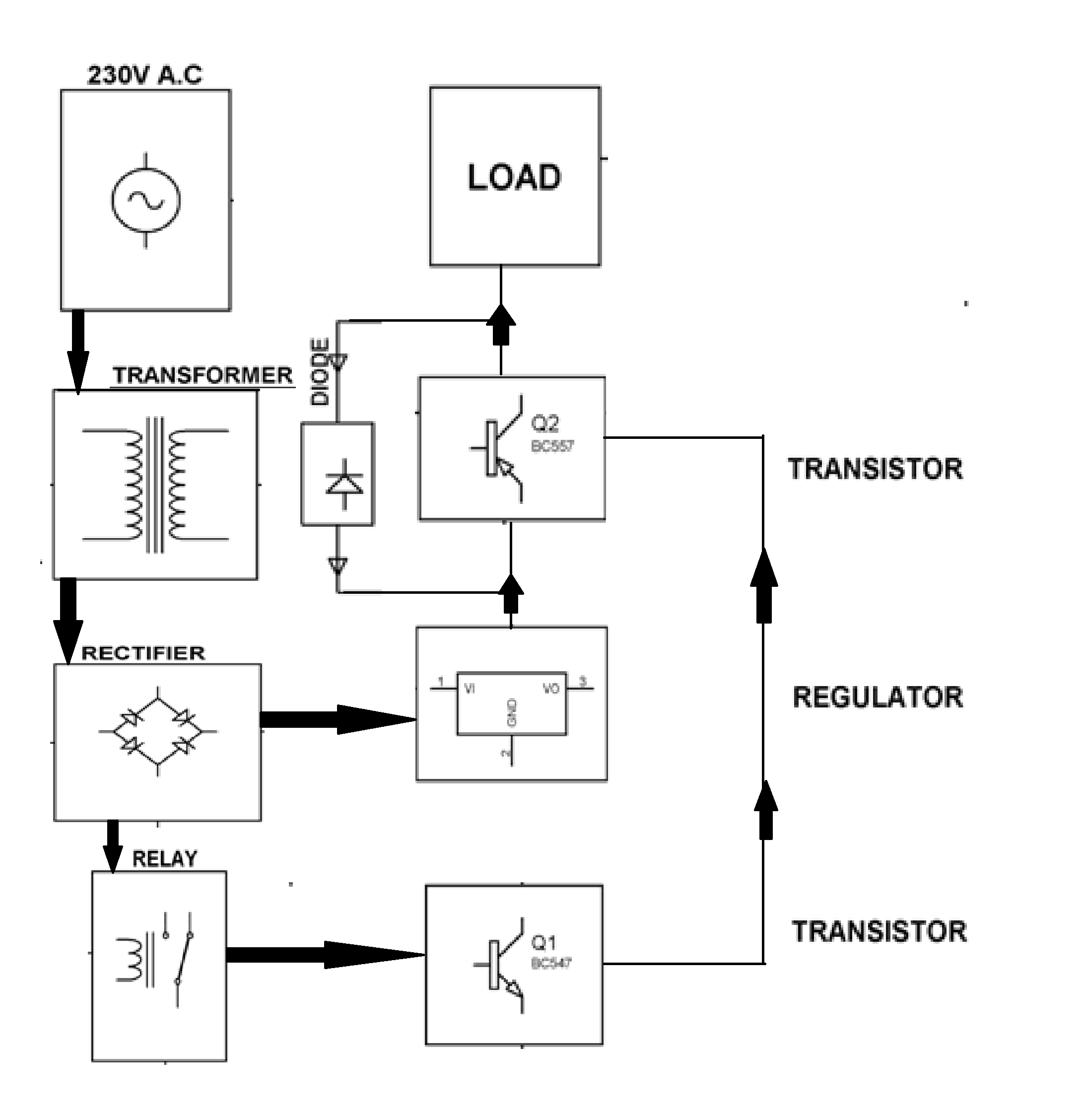 Power supply with auto switching project nevonprojects block diagram power supply auto switching pooptronica