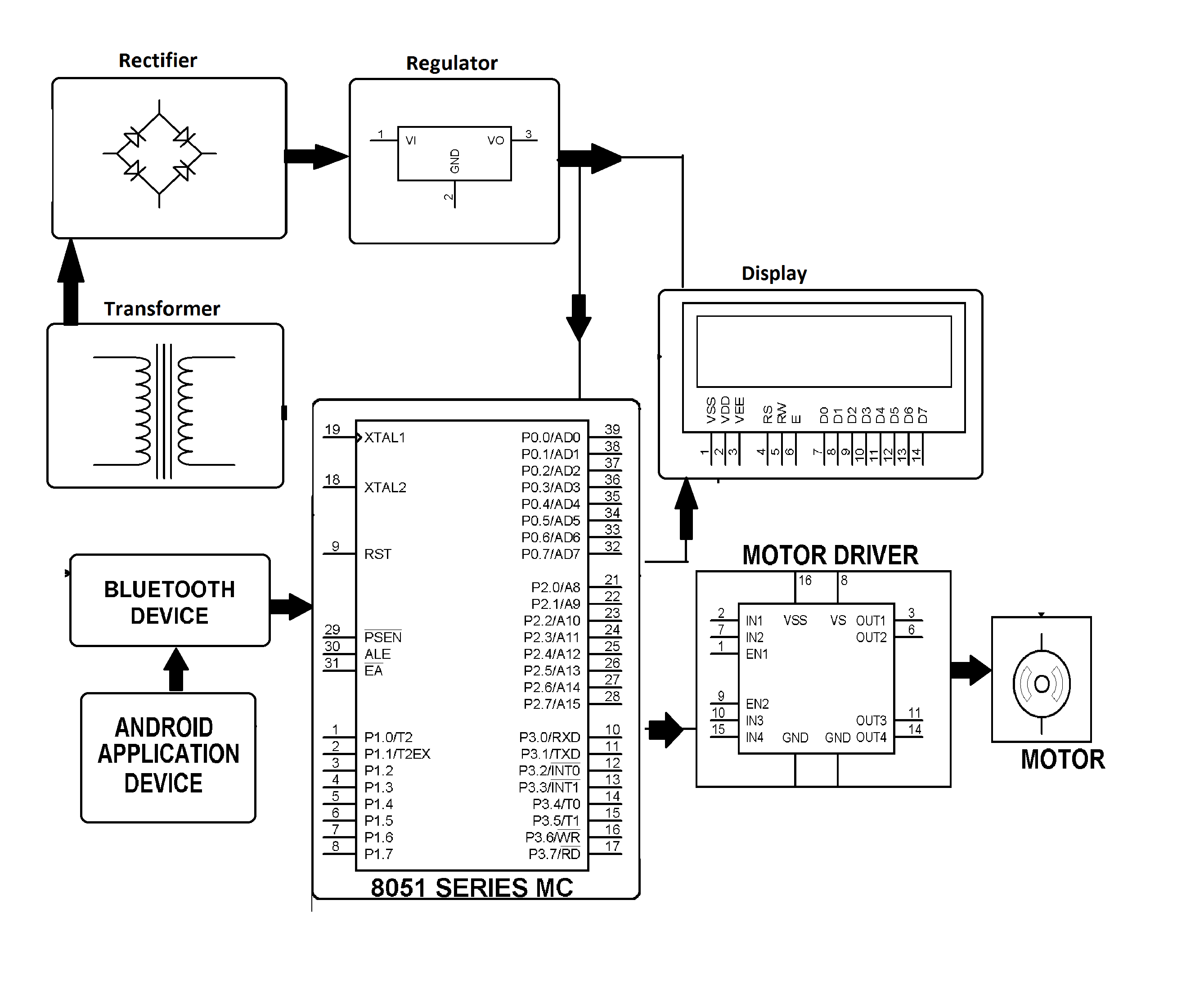 circuit diagram of automatic gate control system in railways