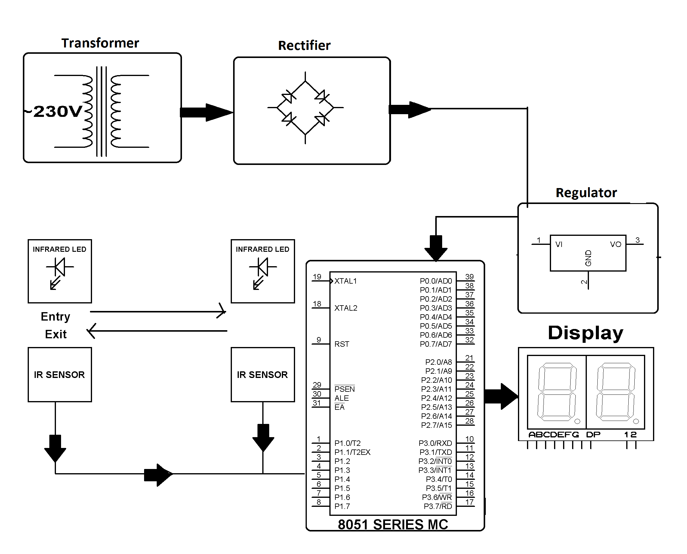 Automated Visitor Counter With 7 Segment Display Led Project Circuit Diagram Visitors