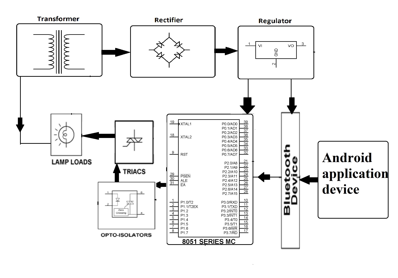 opto isolator diagram