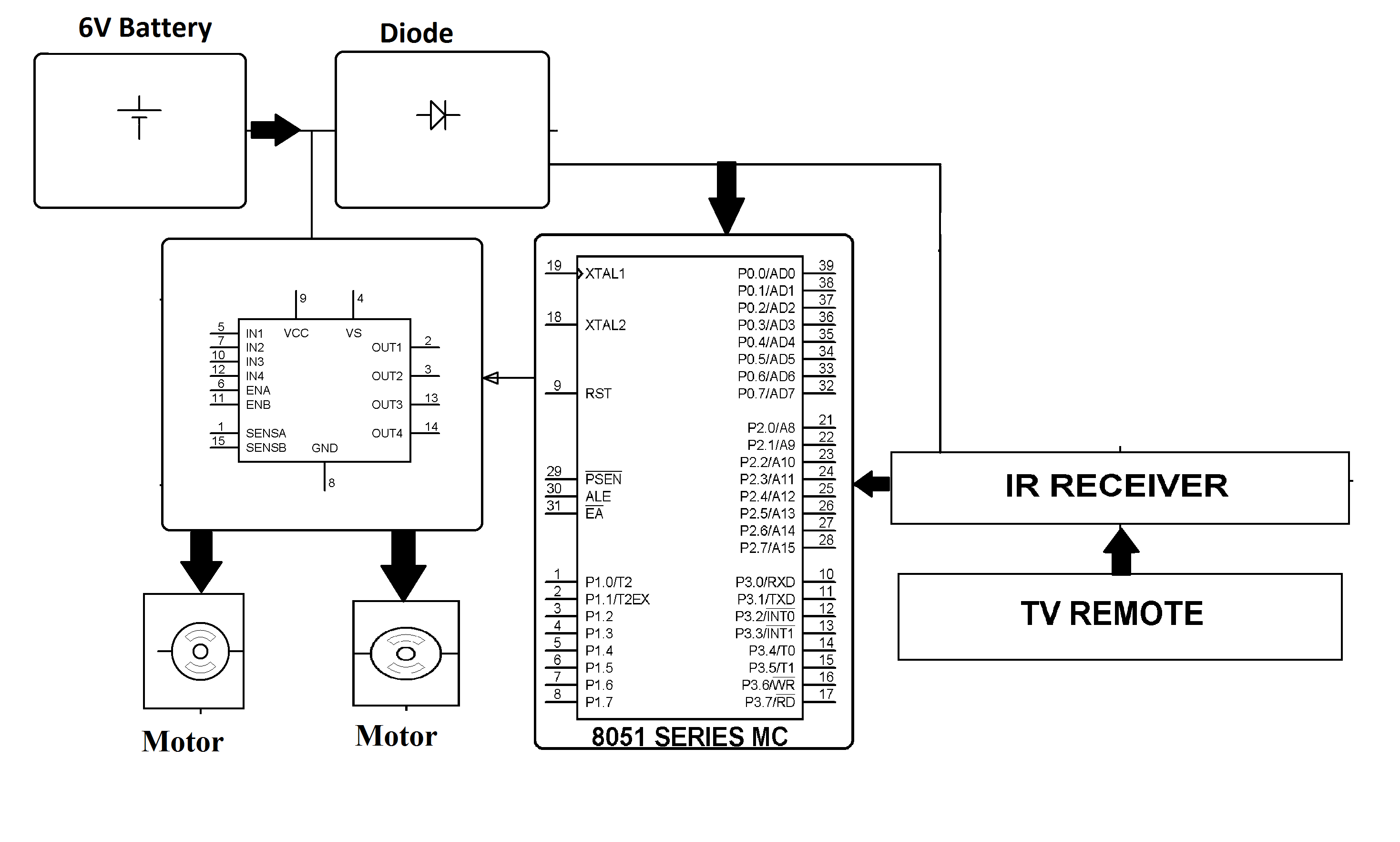 Schematic Of Sms Remote Control Circuit