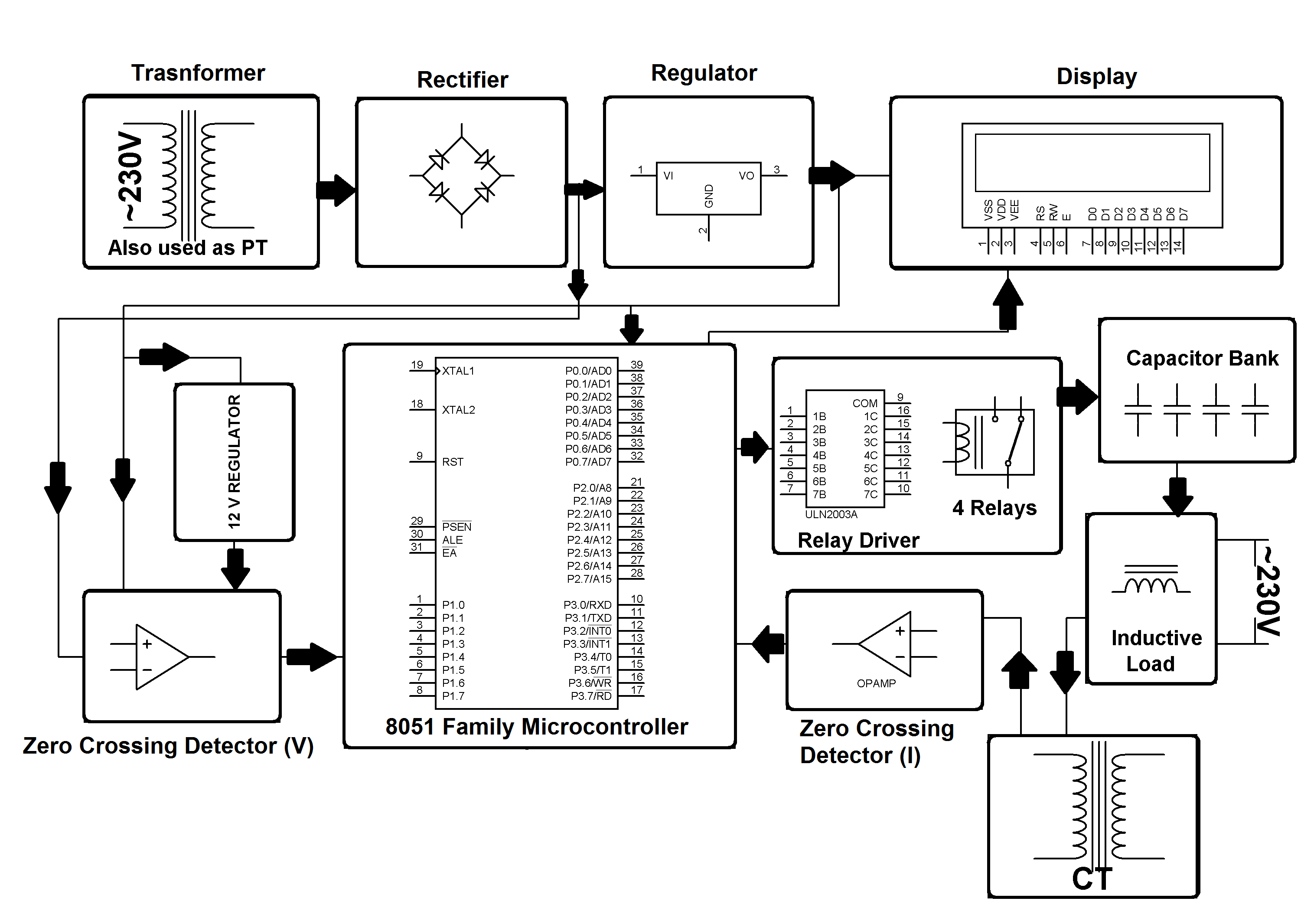 Commercial Power Saver Project Electronics And Communication Engineering Electronic Block Diagram Of An Error Occurred
