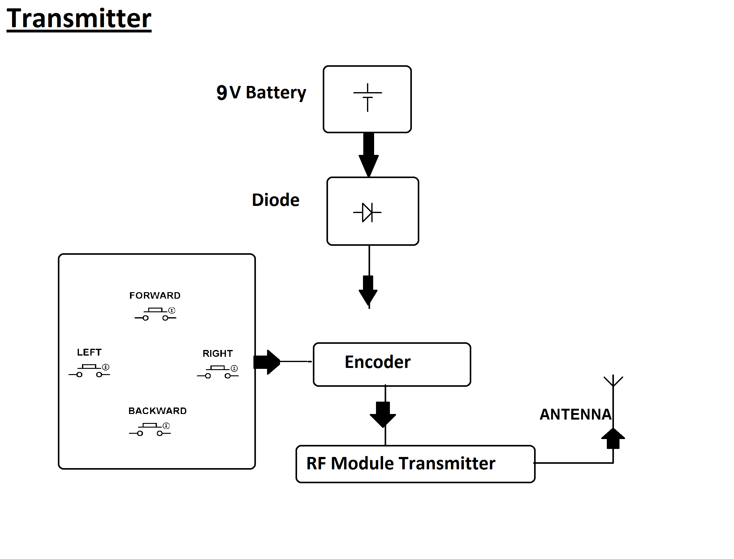 Rf Controlled Robotic Vehicle With Metal Detection Project Cell Phone Detector Circuit Diagram Electronic