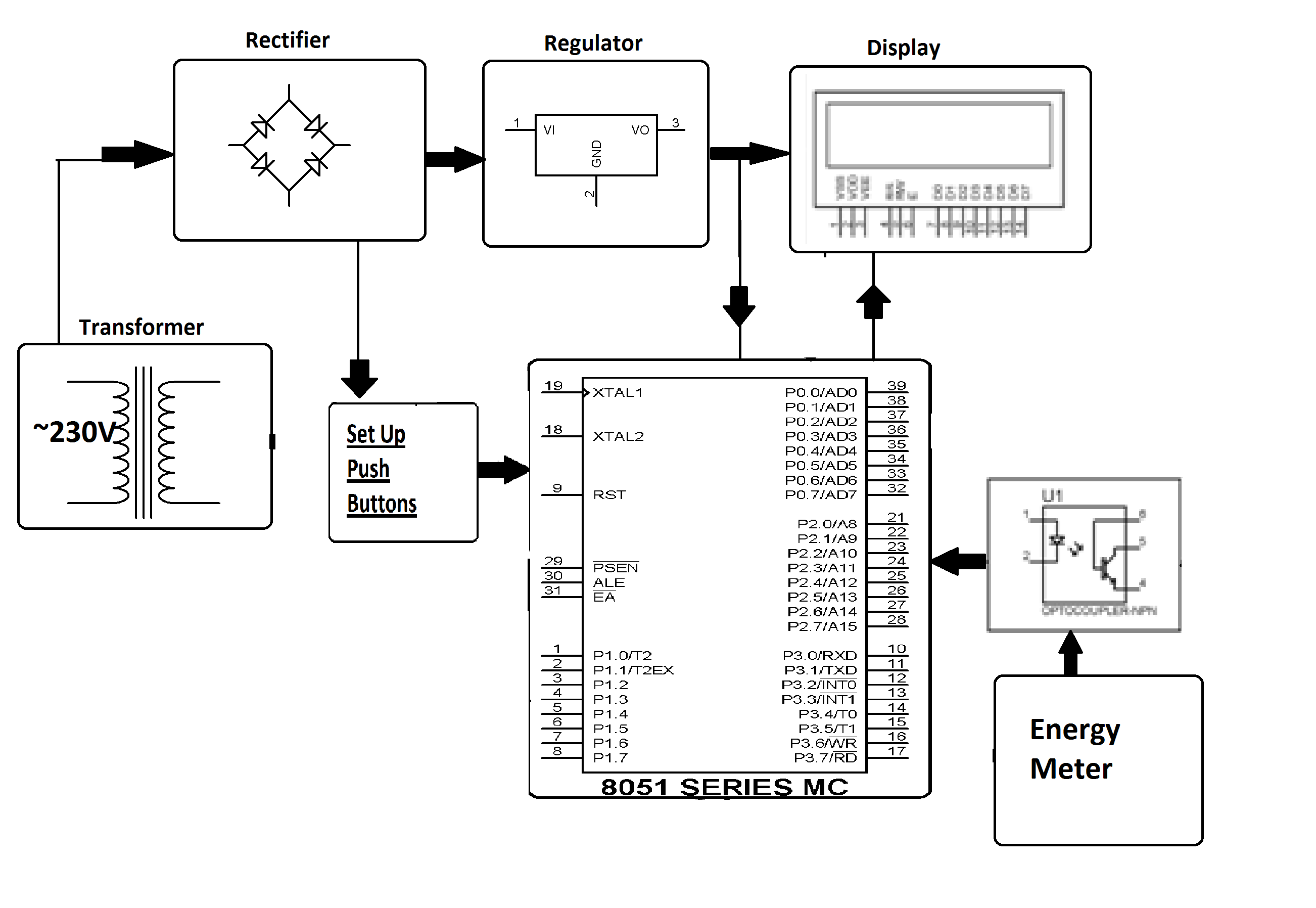device load monitor with programmable meter for energy audit