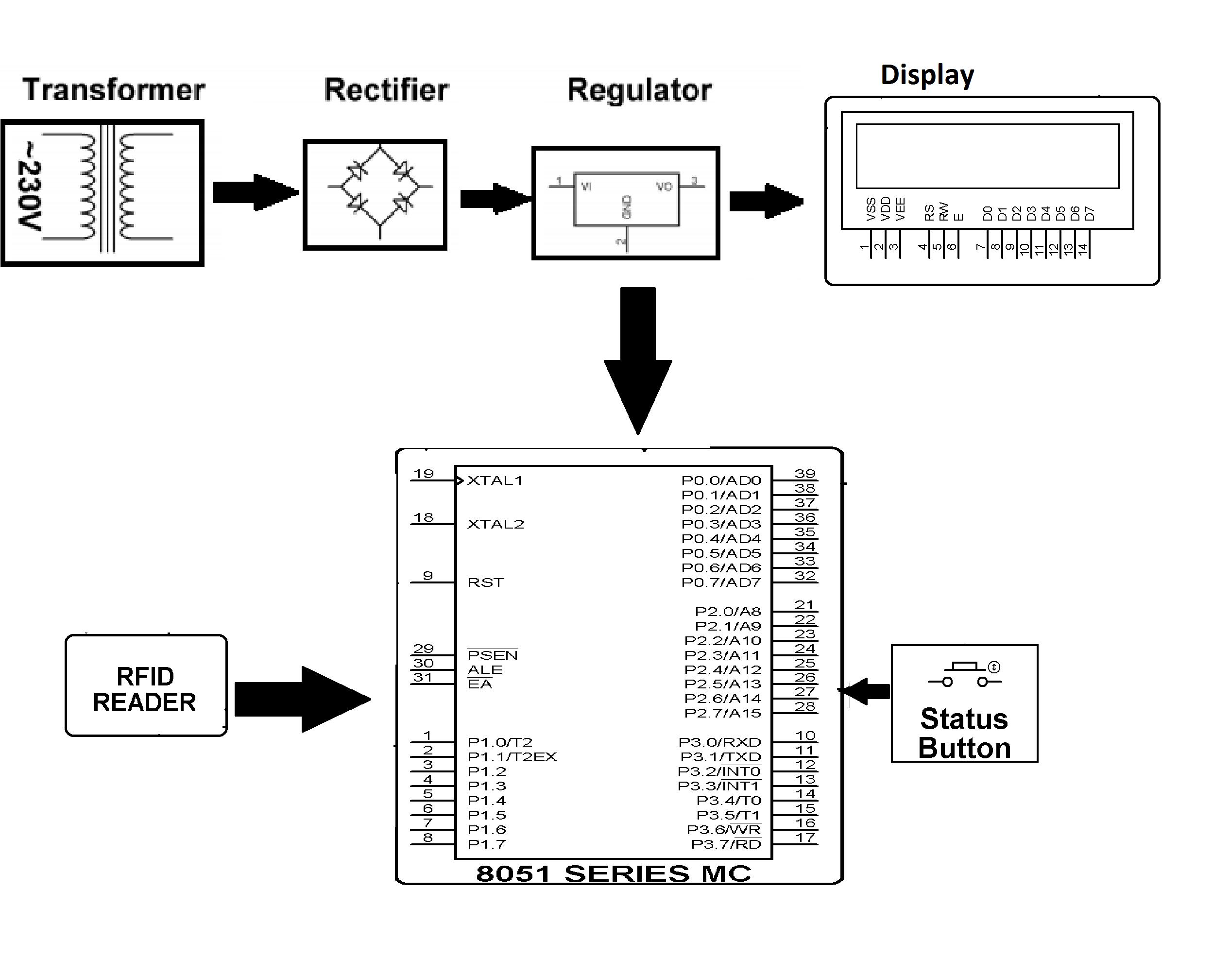 rfid based passport project Passport Number E Passport Circuit Diagram #9