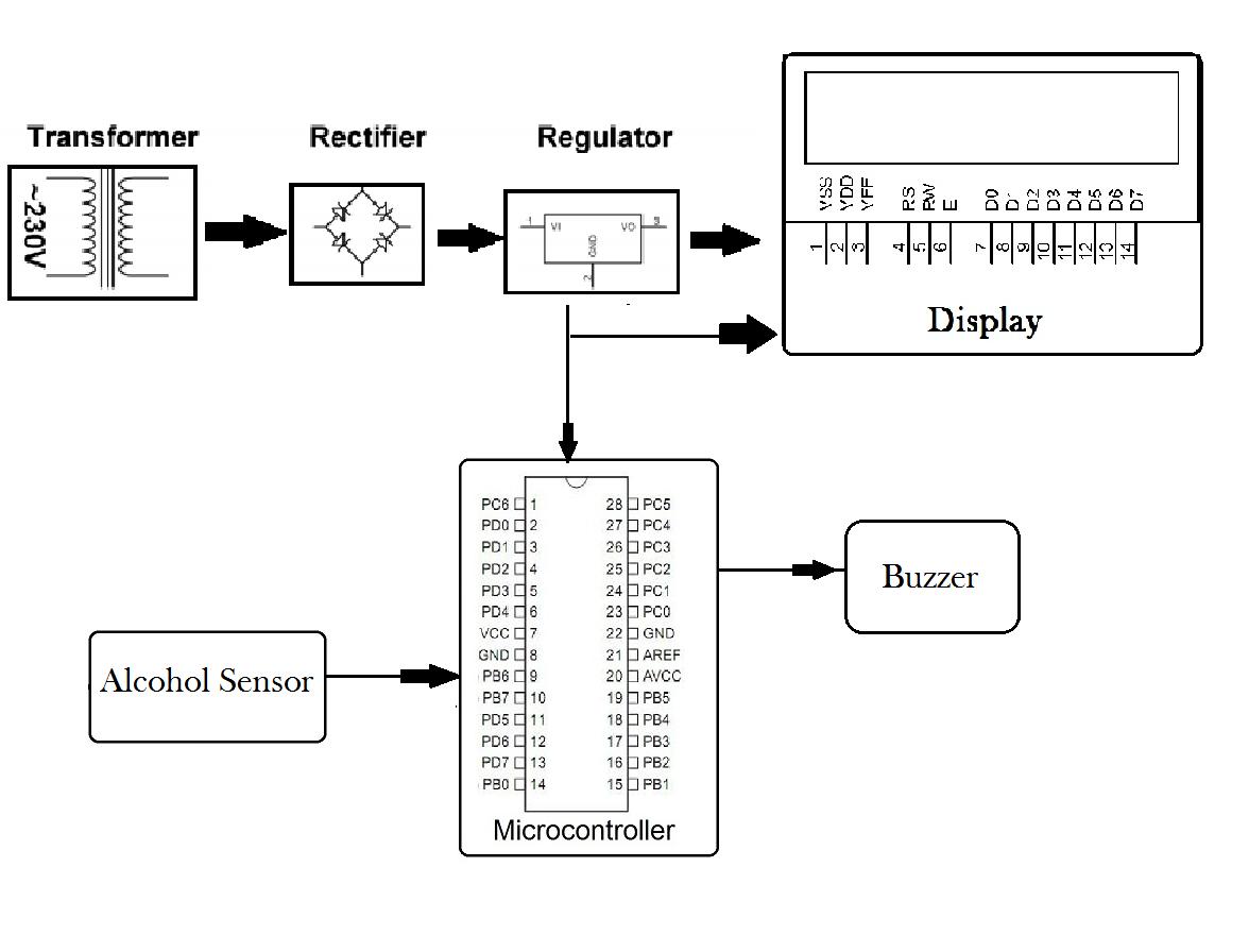Alcohol Sensing Display With Alarm Project Of Circuit Diagram Detection Alert