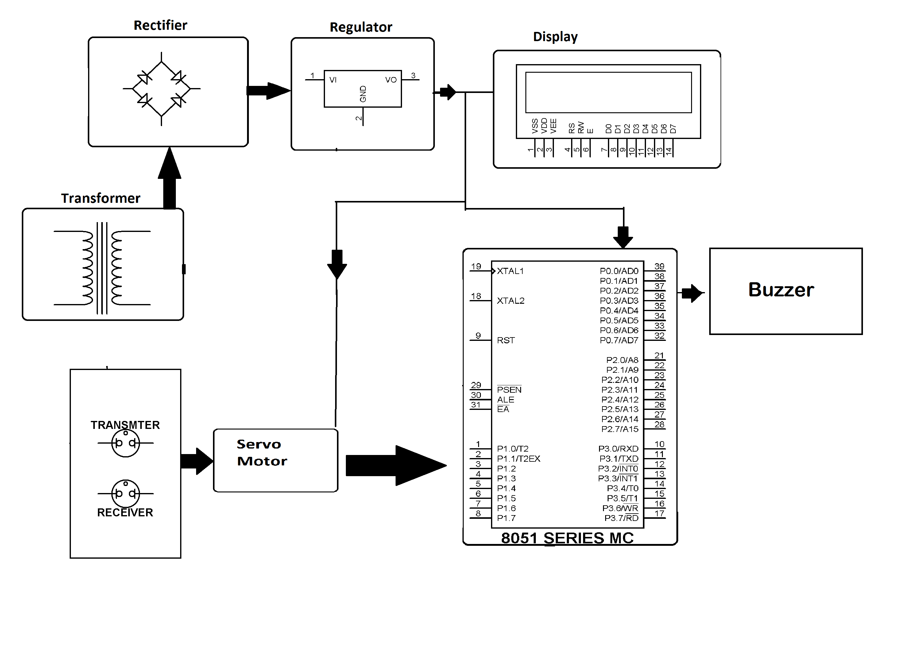 fire control radar block diagram