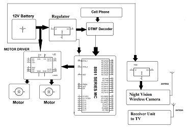 Telephone Wiring Diagram further Voice And Data Wiring Diagram besides Voip Business Telephone Systems also Nurse Call Corridor Light Wiring Diagram besides Make A Wiring Diagram In Visio. on structured cabling wiring diagram