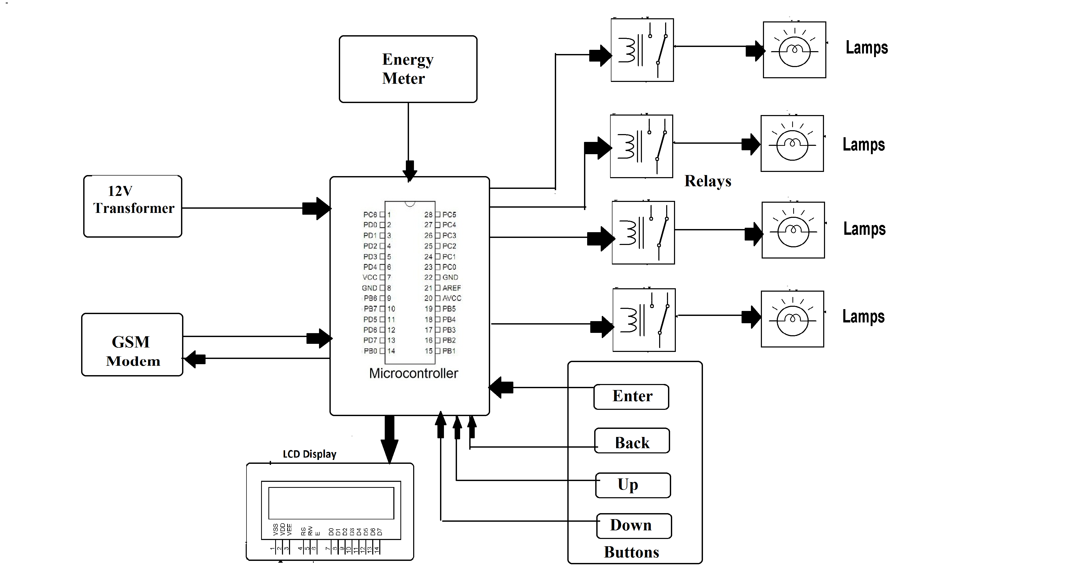 programmable energy meter with bill estimation nevonprojects rh nevonprojects com prepaid energy meter circuit diagram bidirectional energy meter circuit diagram