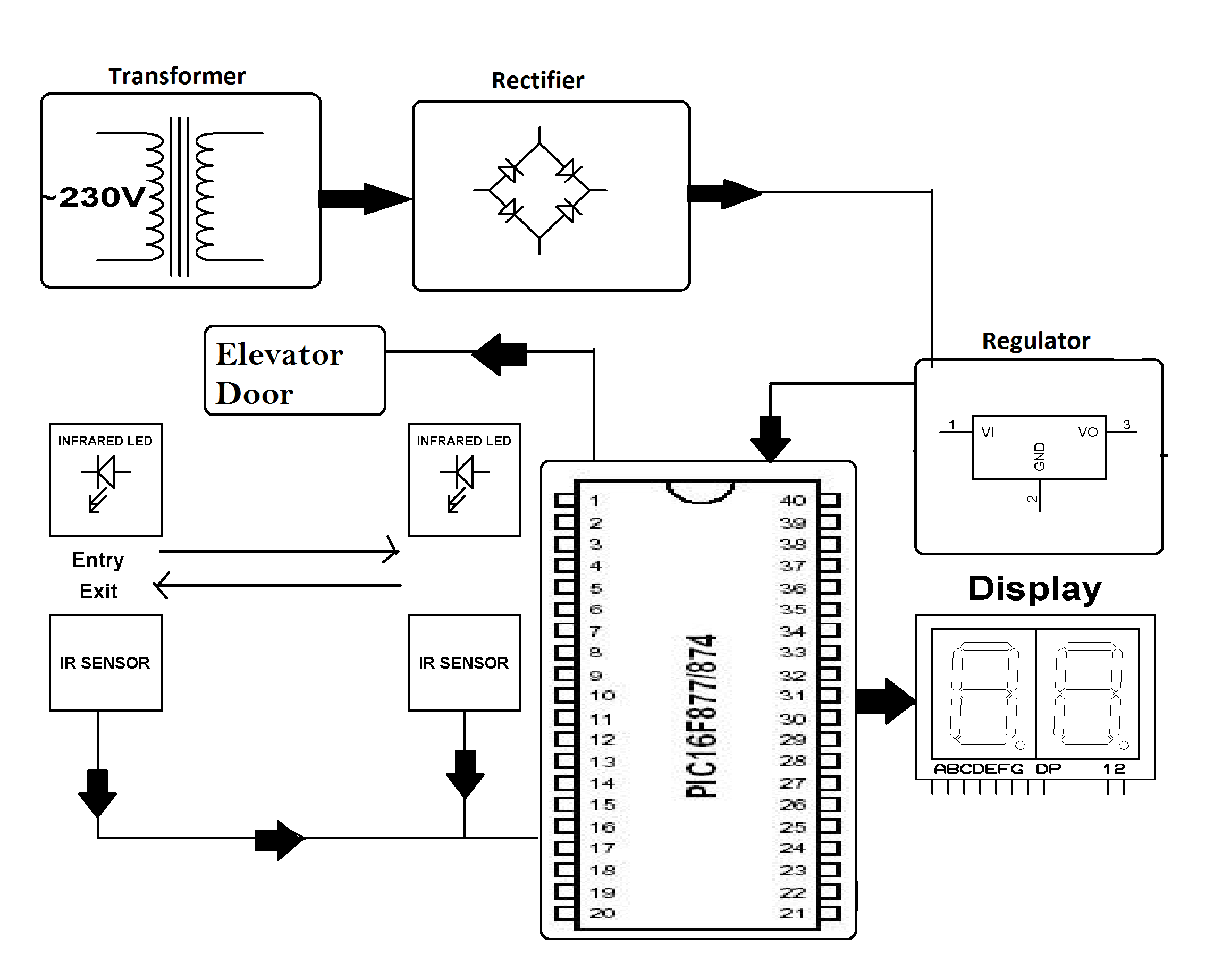 unique block diagram control system examples model - electrical diagram ideas