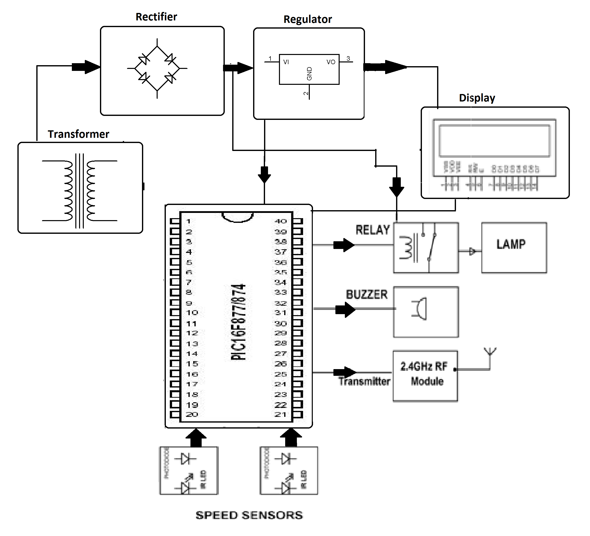 Human Speed Detection Project Using Pic Nevonprojects Block Diagram Of Transmitter