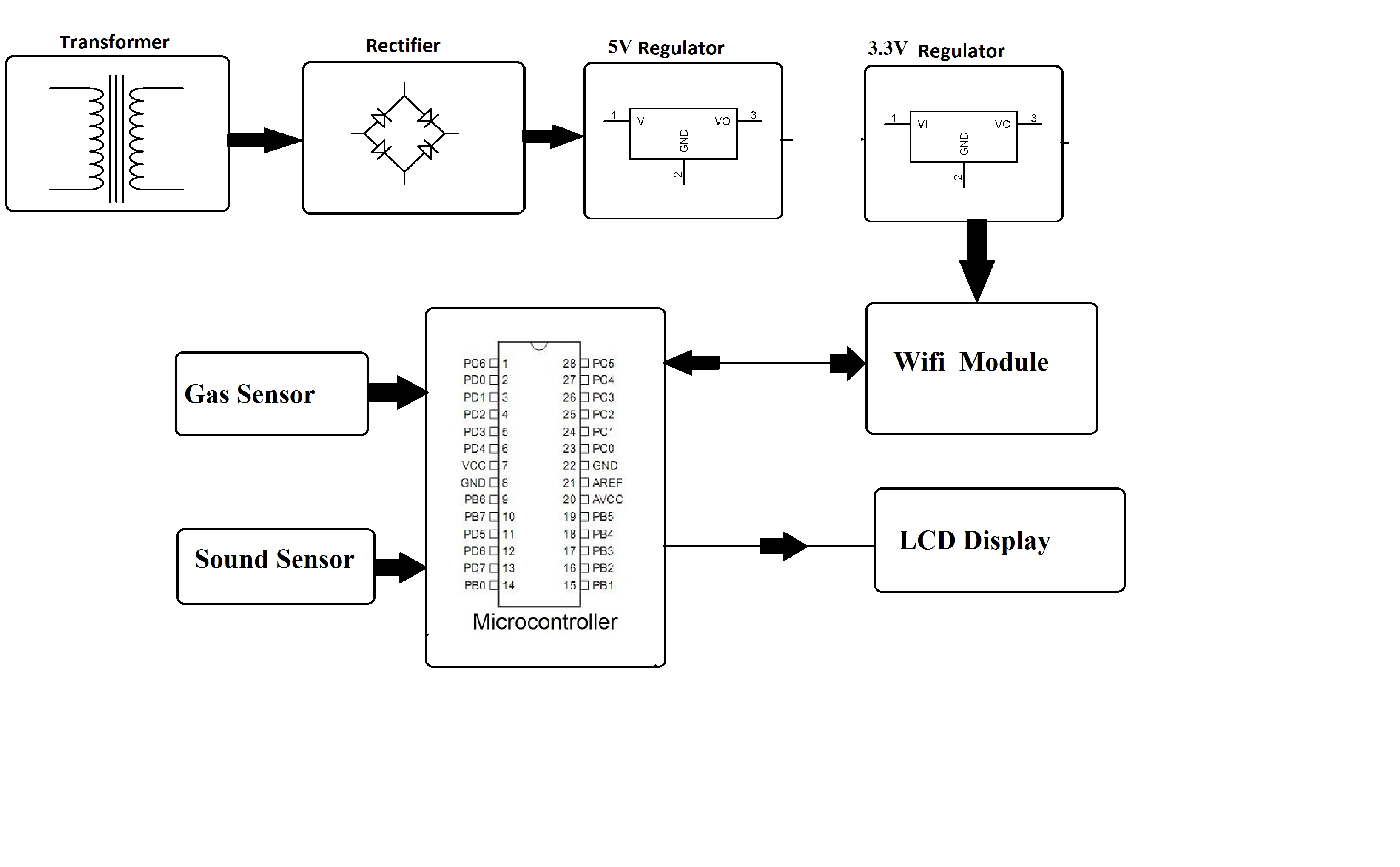 Iot Air Sound Pollution Monitoring Project System Block Diagram Of Water Together With Schematic Wiring