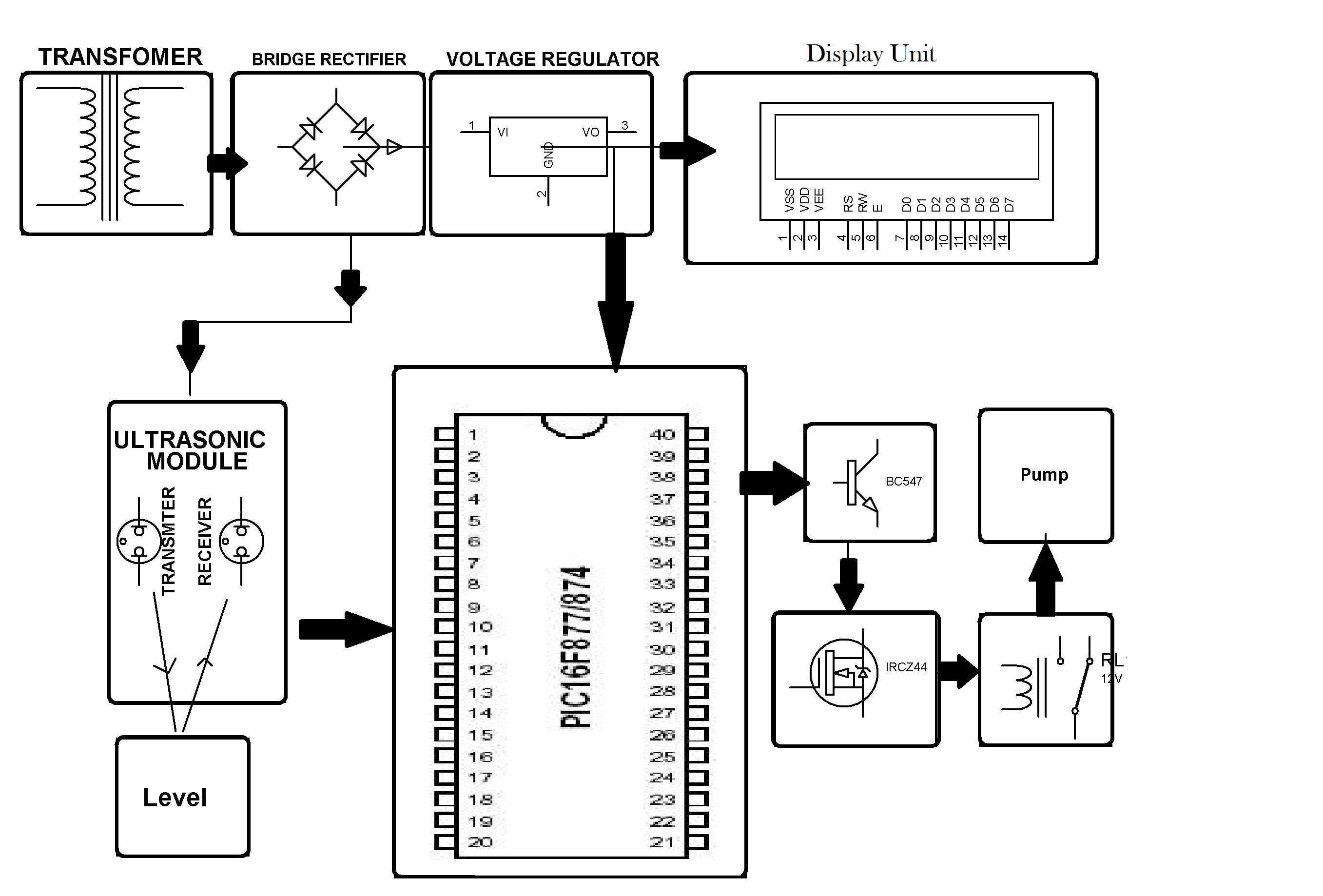 traffic engineering block diagram