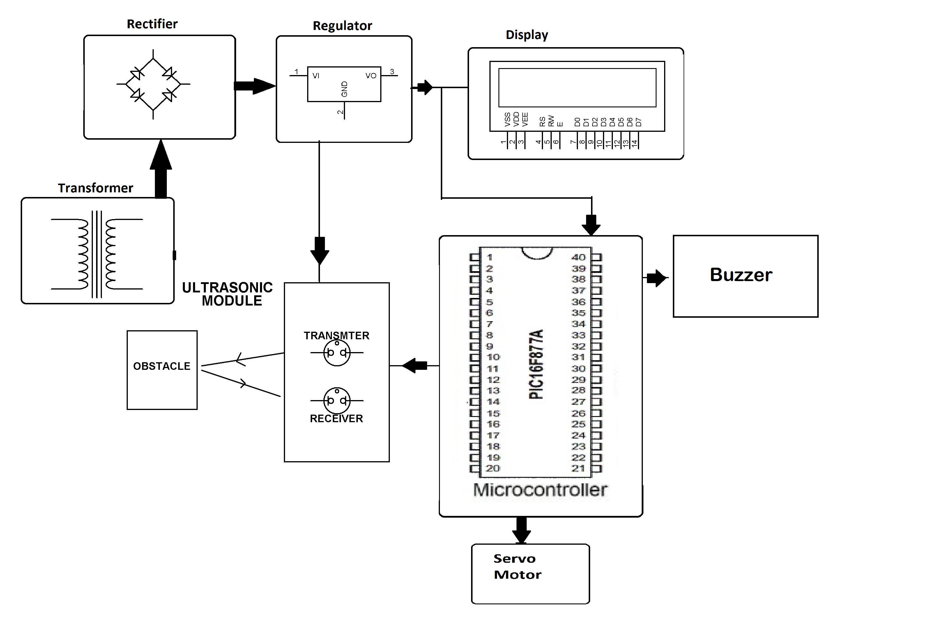 PIC Based Ultrasonic Radar Project on