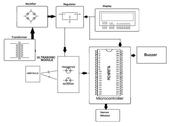 pic based ultrasonic radar project