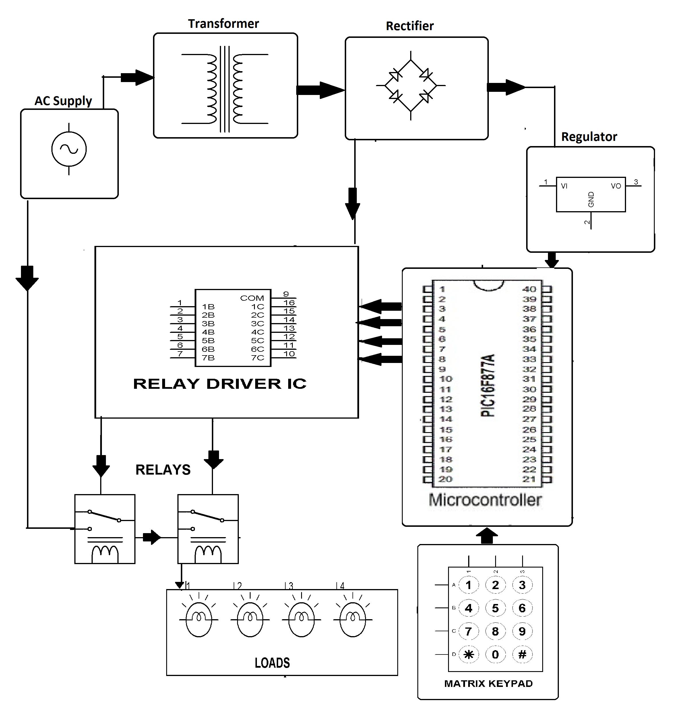 password based circuit breaker using pic