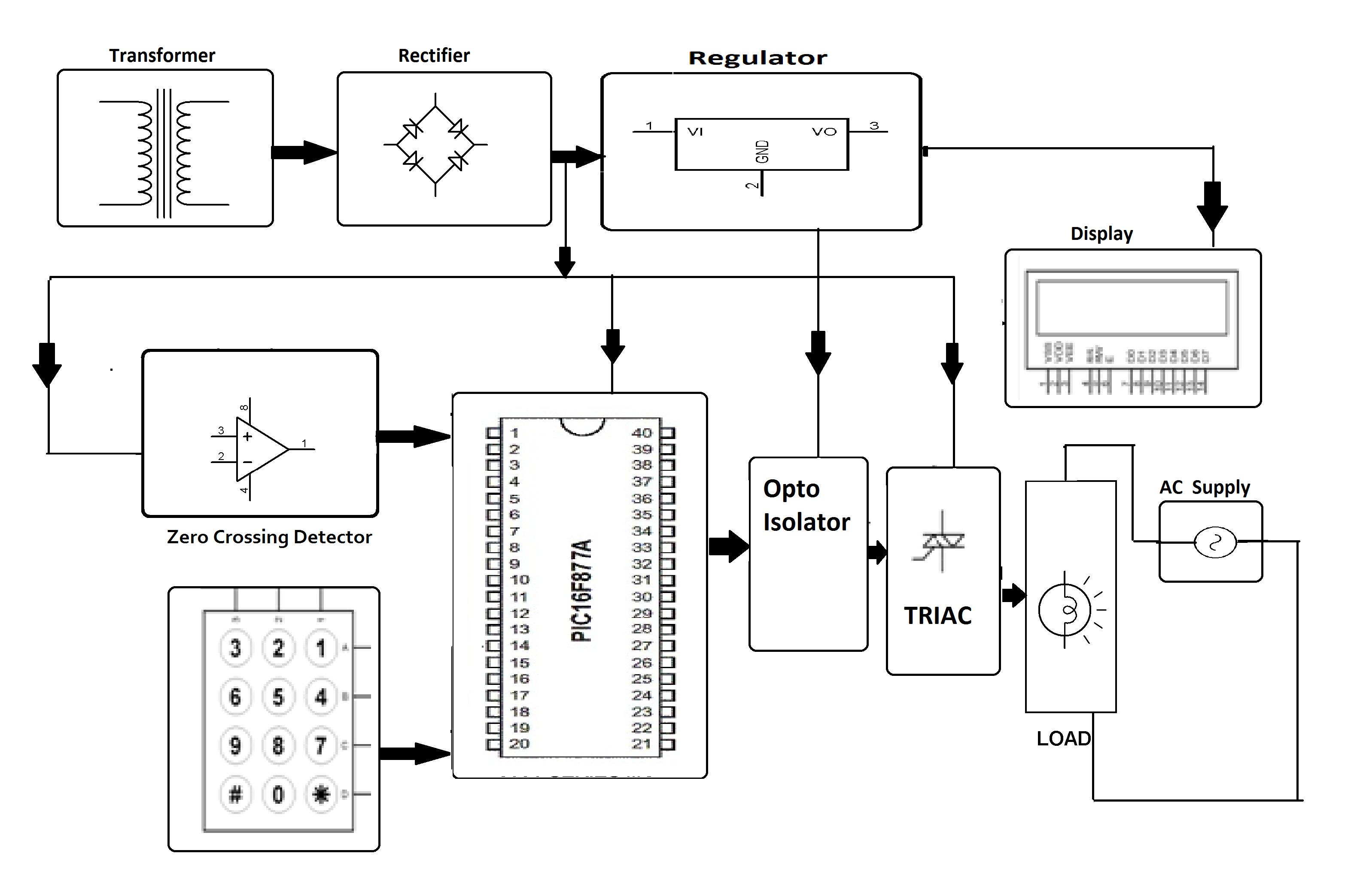 Power Control Block Diagram Data Circuit Audio Databasecircuit Schematics Diagrams And Projects Programmable Ac Using Pic Nevonprojects Rh Com System Example