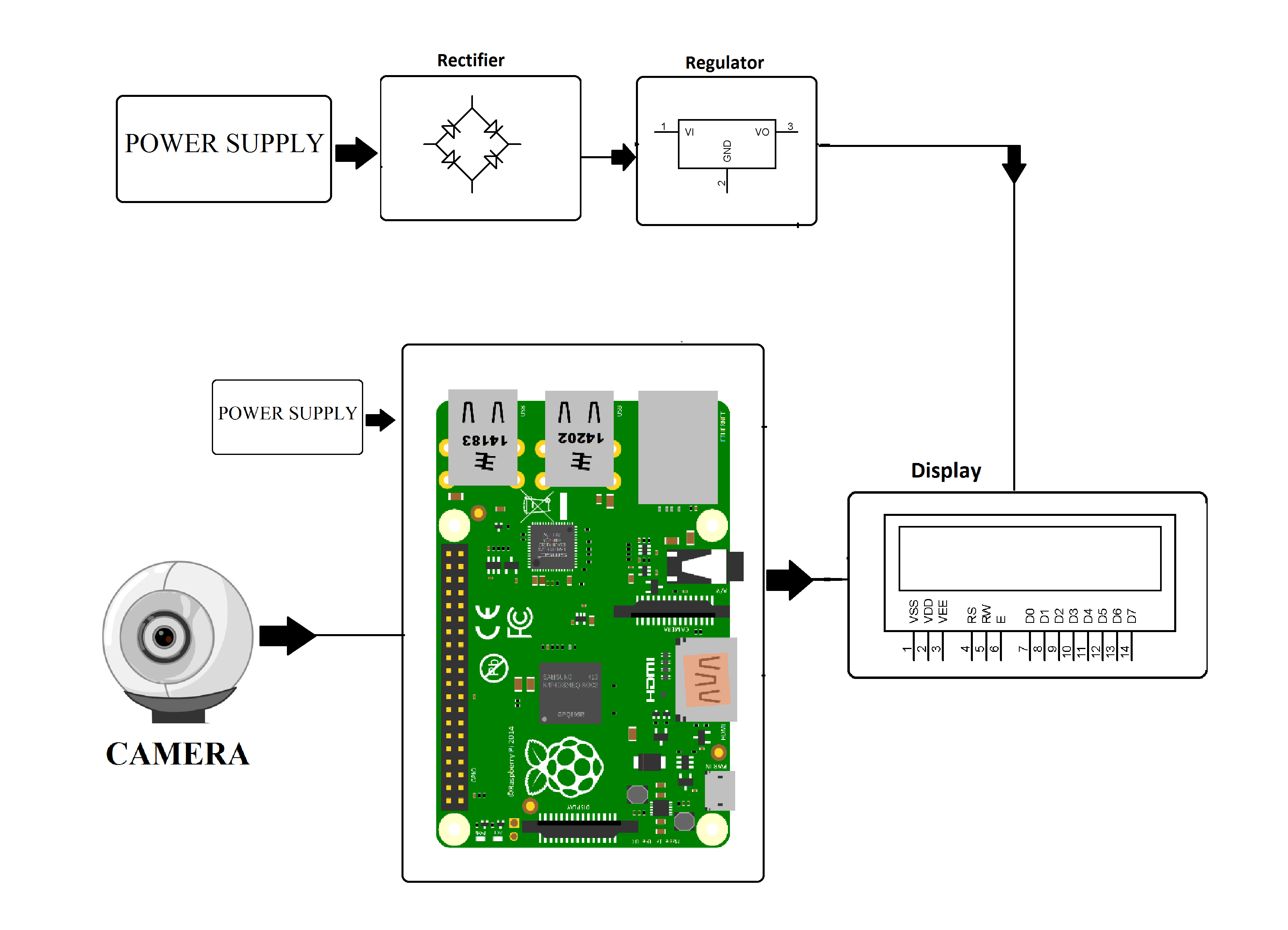 Raspberry Pi Vehicle Number Plate Recognition Project Circuit Diagram Video Camera Block