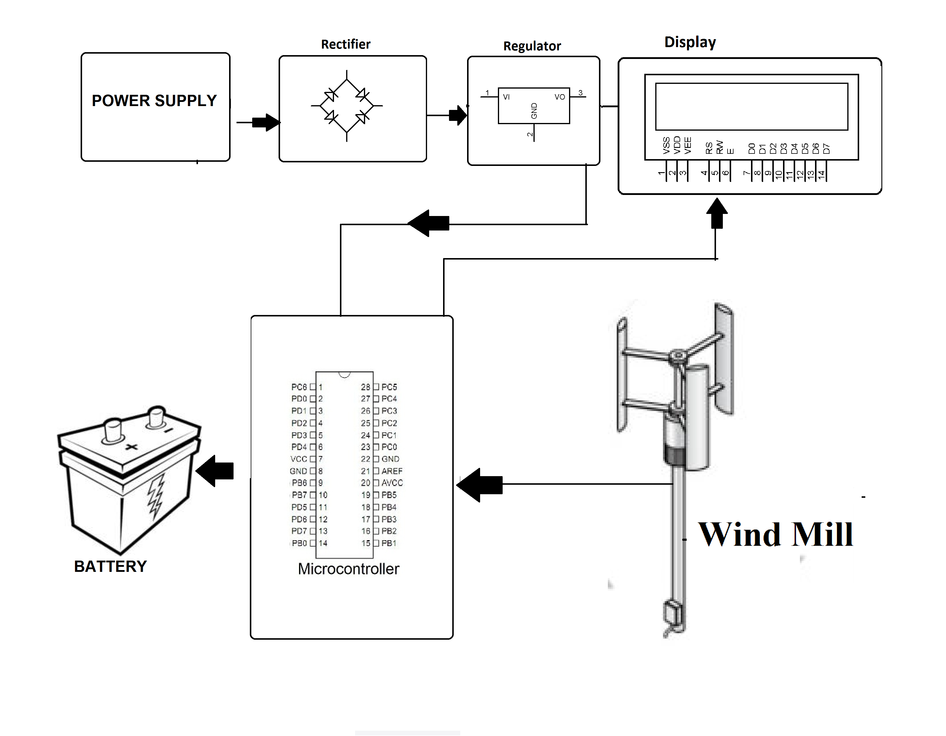 wind grid tie wind electric system electronics