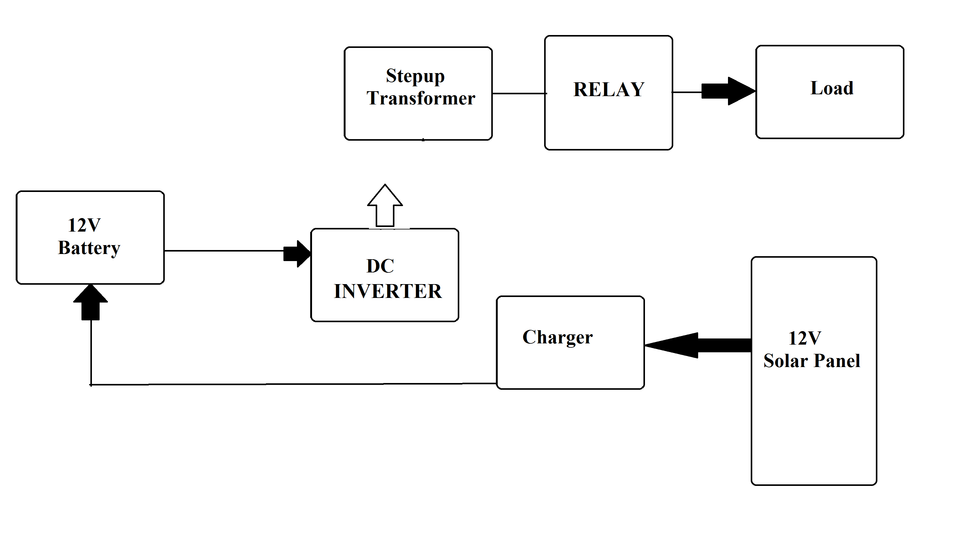 Solar Hybrid Inverter Circuit Diagram Circuit And