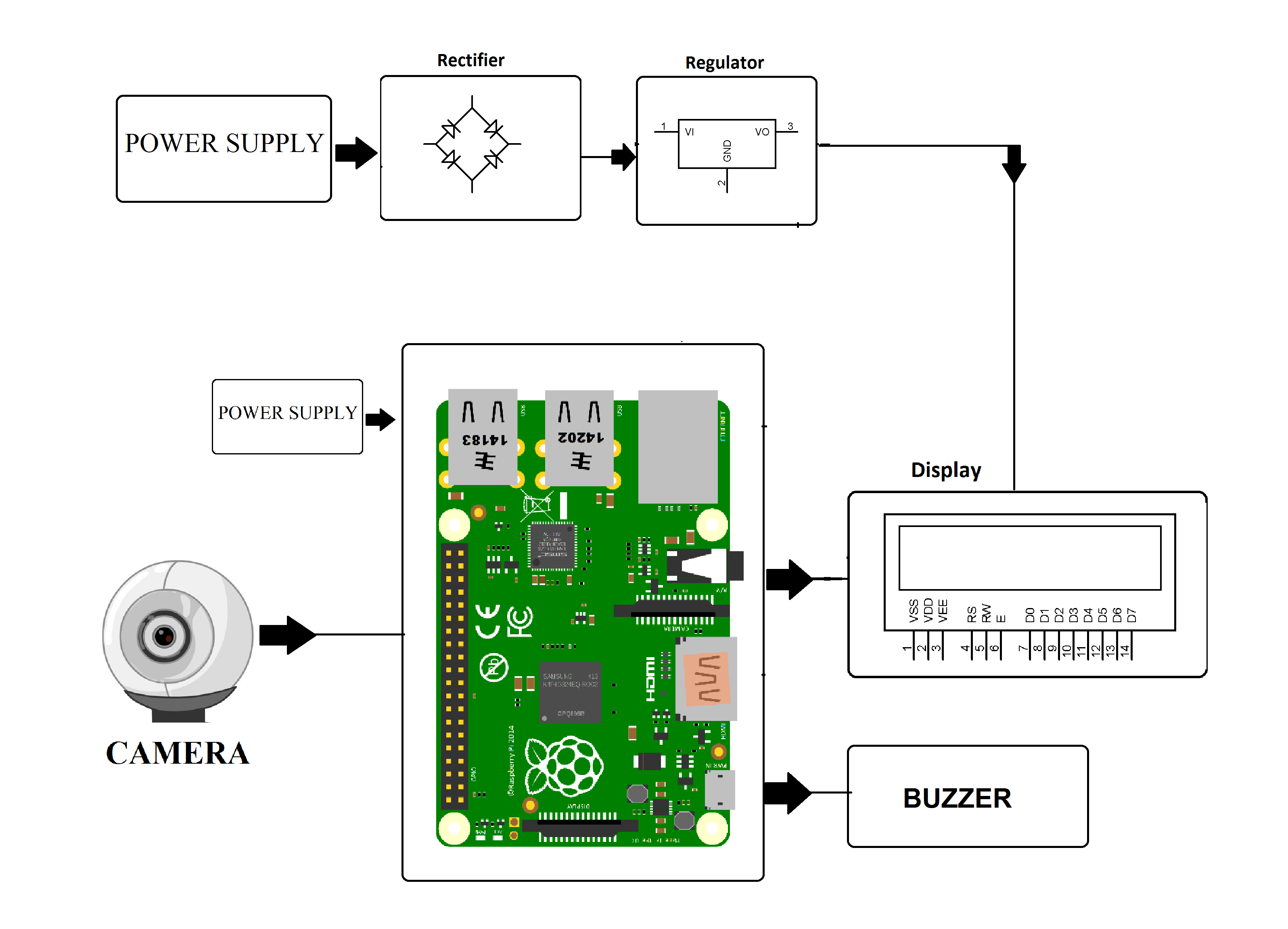 434496 besides How To Build A Gsm Cellular Panic Alarm Using Arduino in addition Microcontroller Based Anesthesia Inject 32899013 likewise Secured Roomm Access System Mic Lock Cord besides Fingerprint Based Voting Machine. on alarm system block diagram