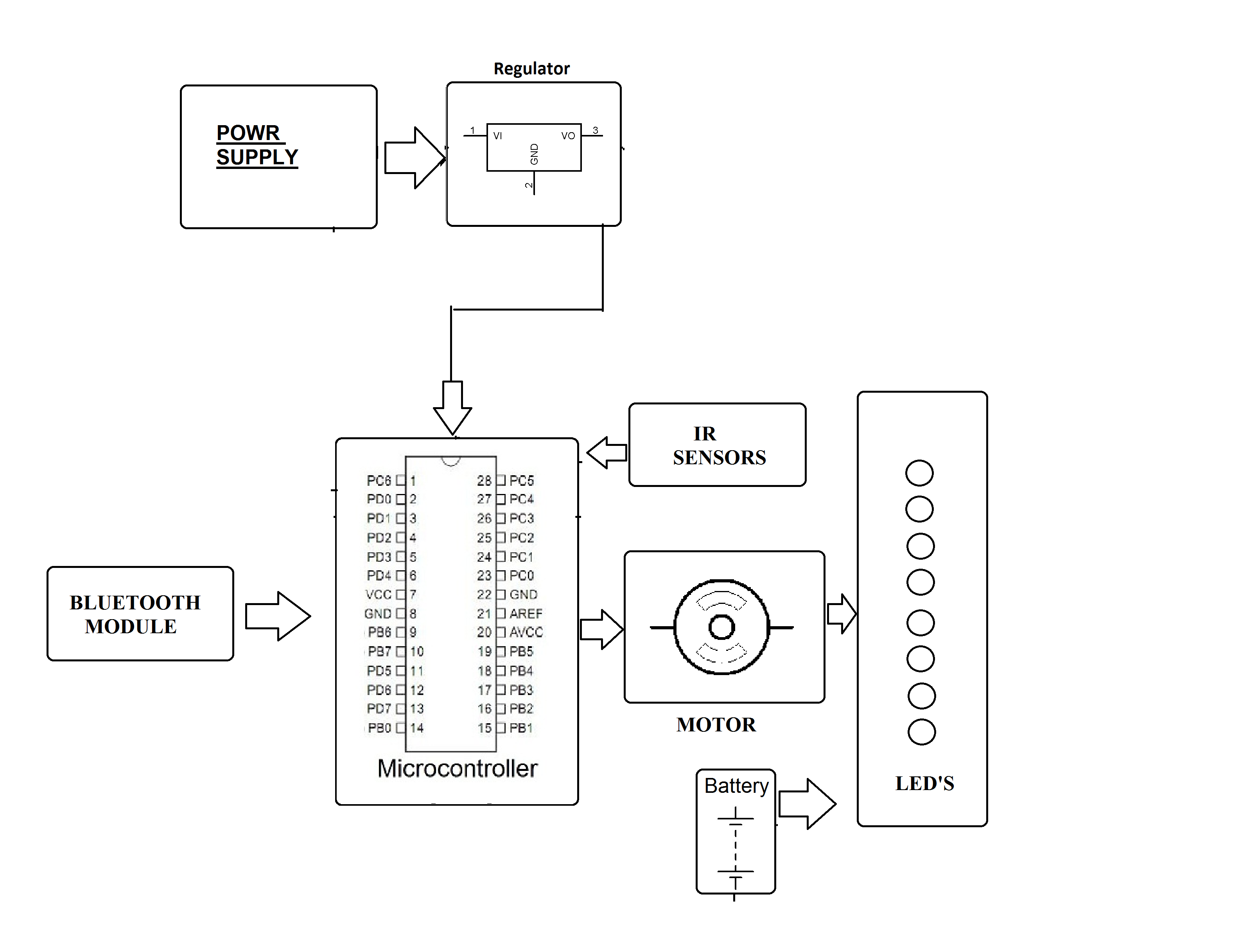 Displaying Time Using Led Propeller Clock The Circuit For Dc Motor And Bluetooth Systemthe Block Diagram