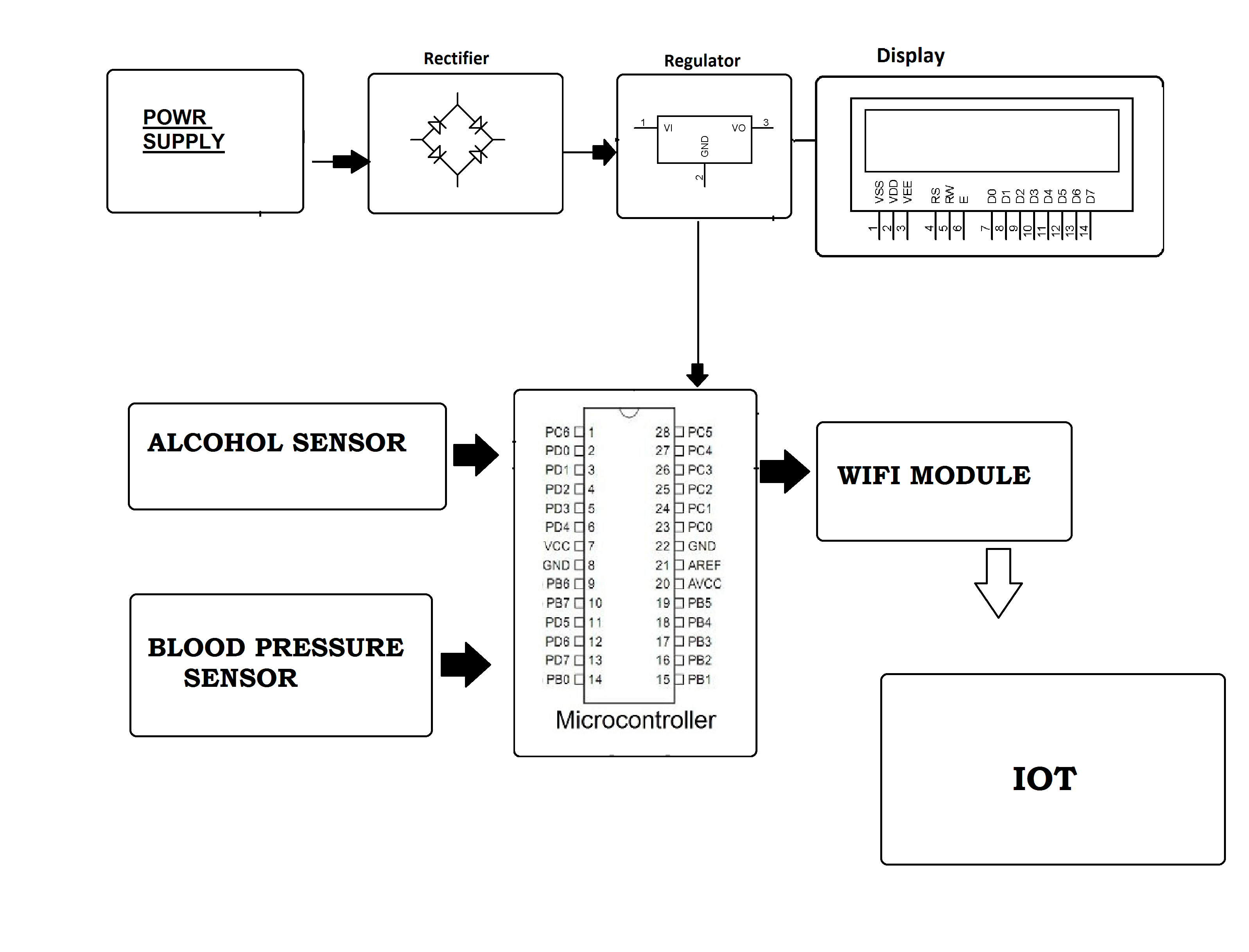 iot alcohol  u0026 health monitoring system