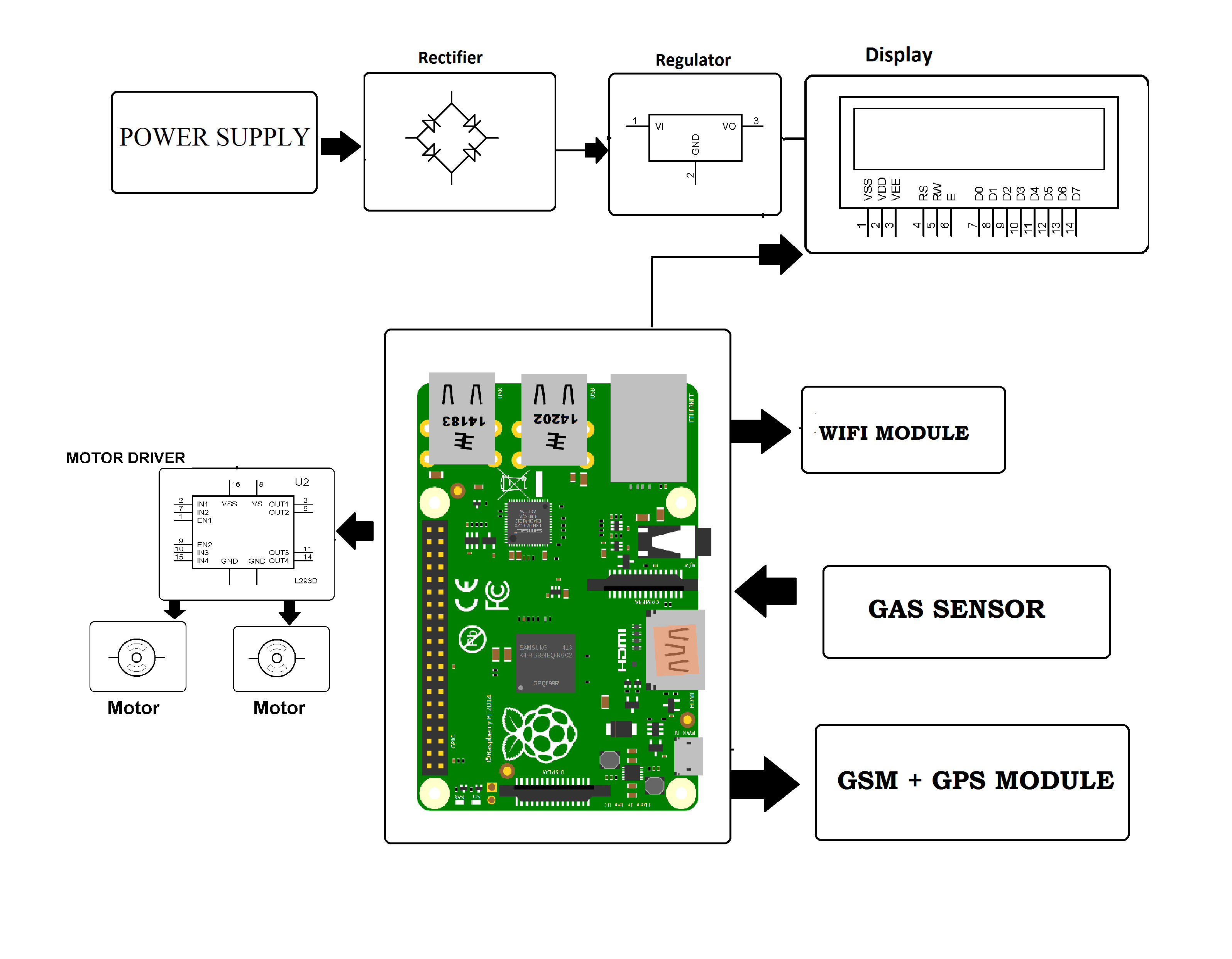 Iot Gas Pipe Leakage Detector Insect Robot Live Line Indicator Circuit Schematic Block Diagram
