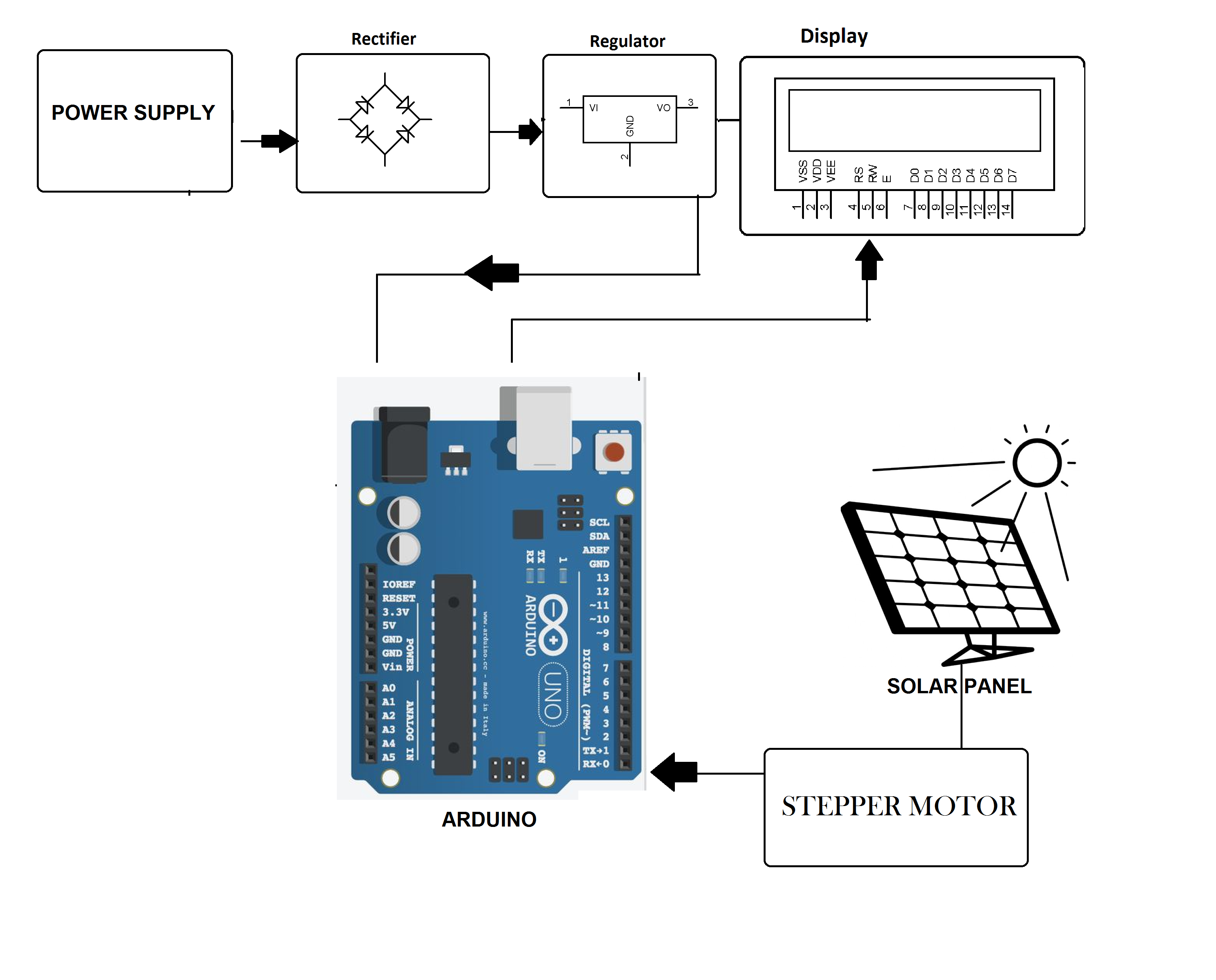 Sun Tracking Solar Panel Using Arduino Pv Cell Wiring Diagram Block