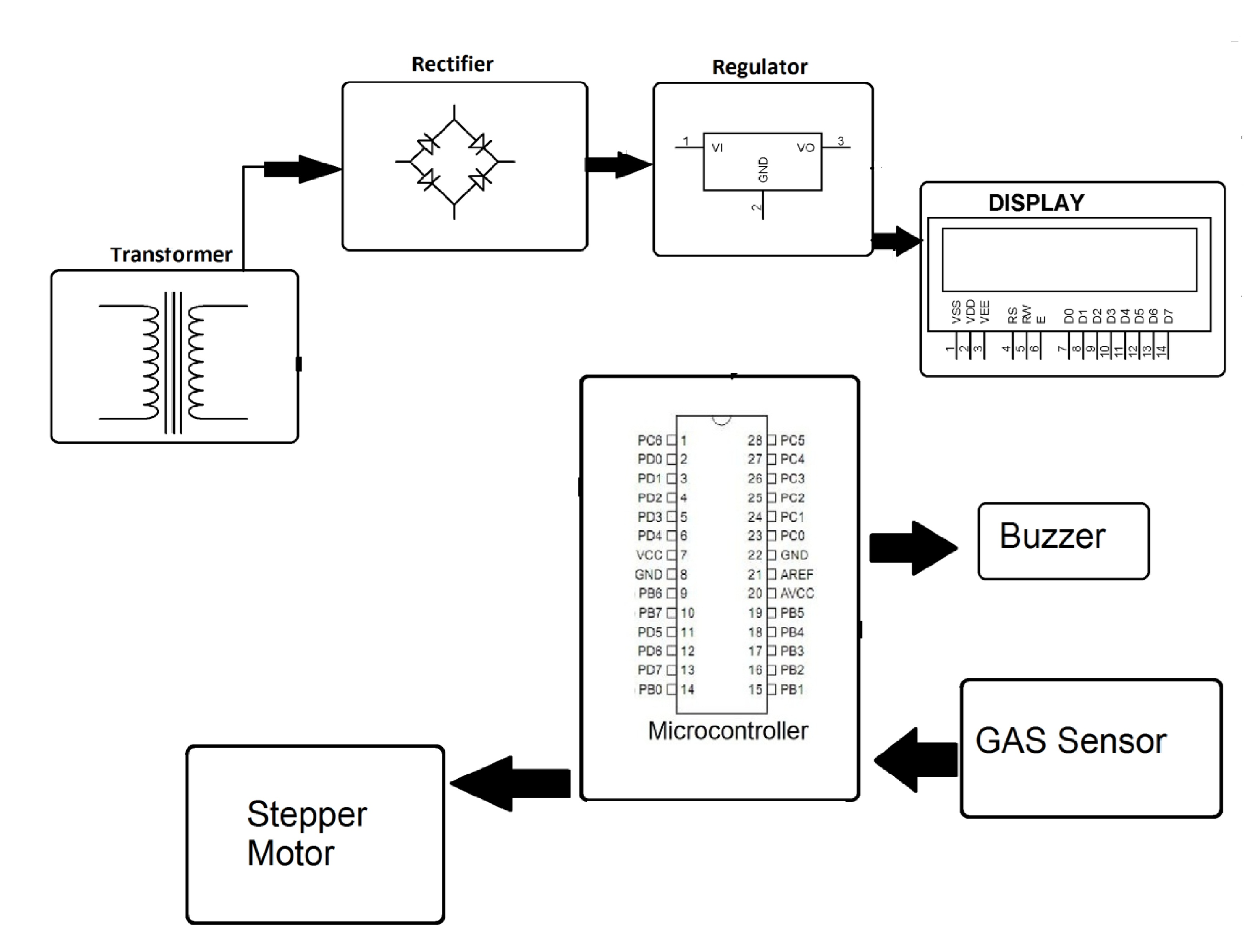 CNG/LPG Gas Leakage Detection & Accident Prevention System ...
