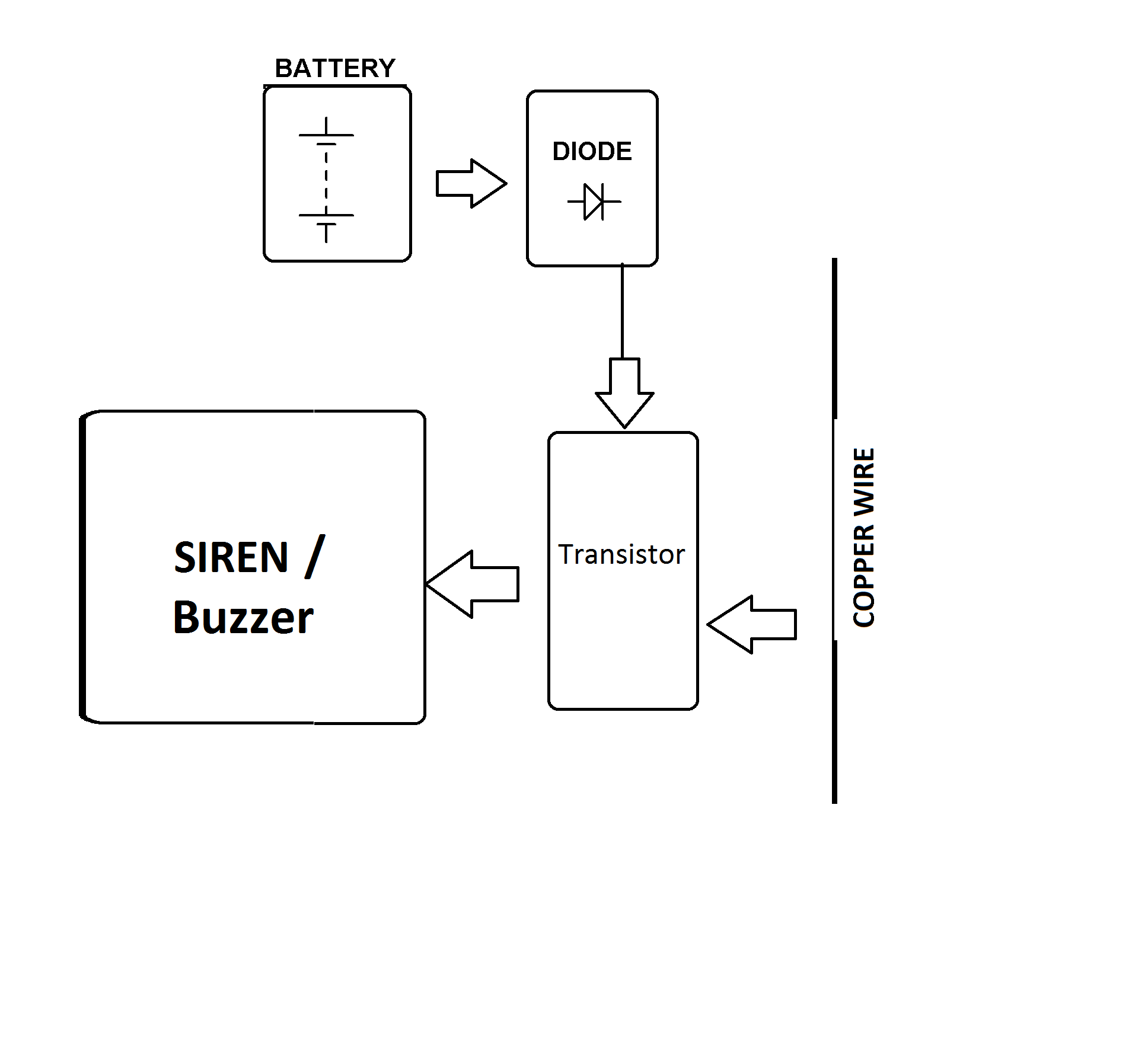 Smart Alarm Wiring Diagram