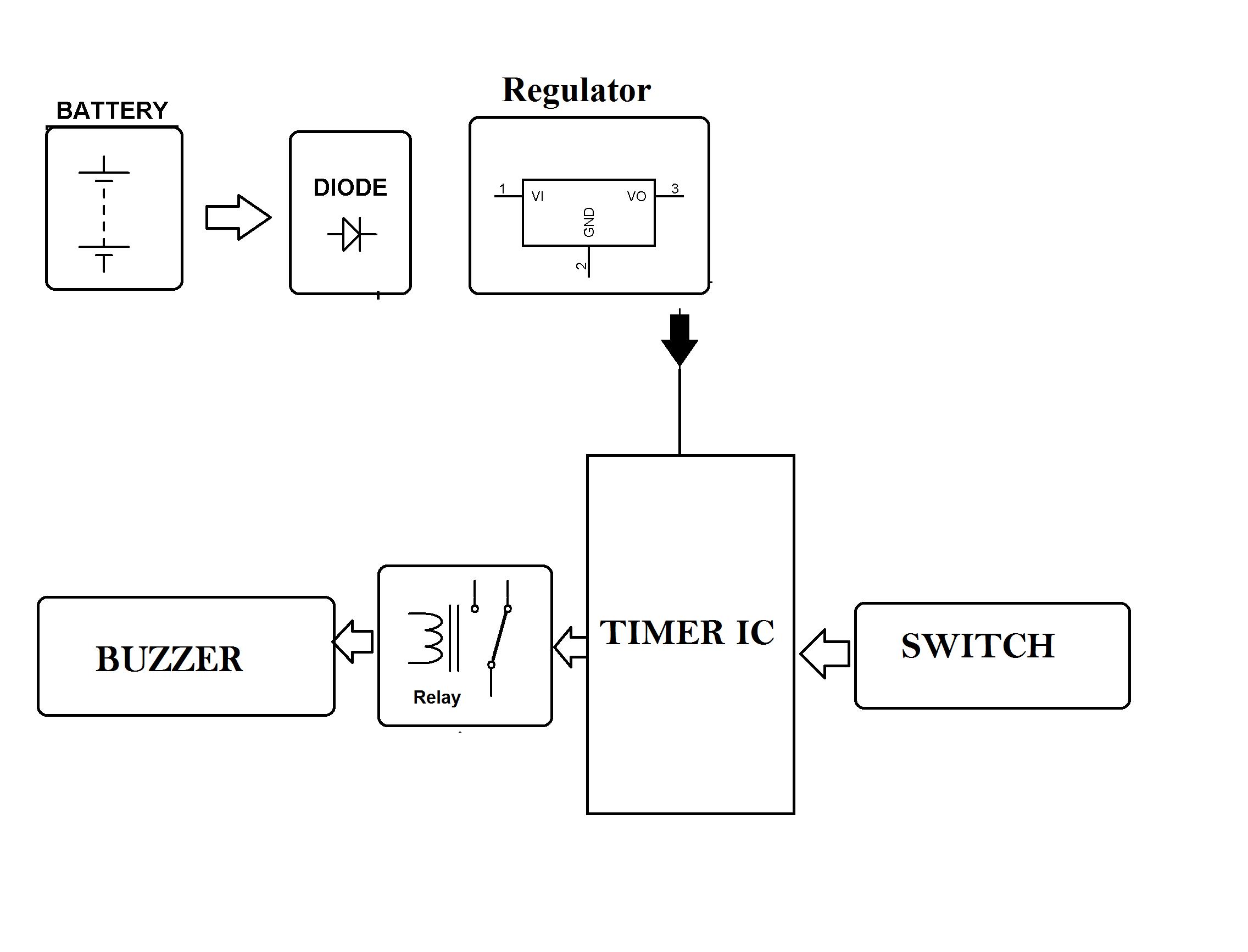 Driver Anti Sleep Device Alarm Circuit Diagram Block