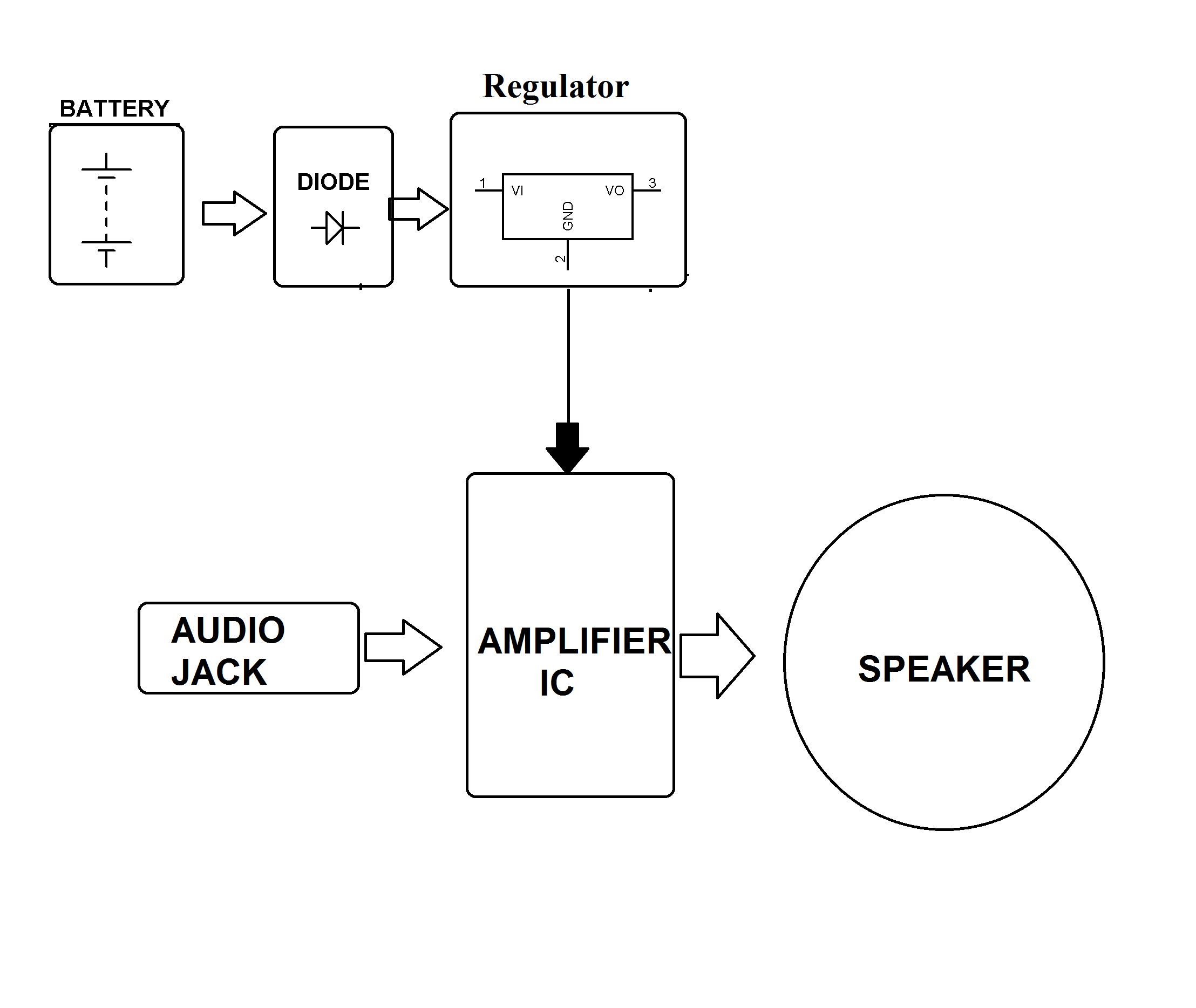 Mini Audio Amplifier Project