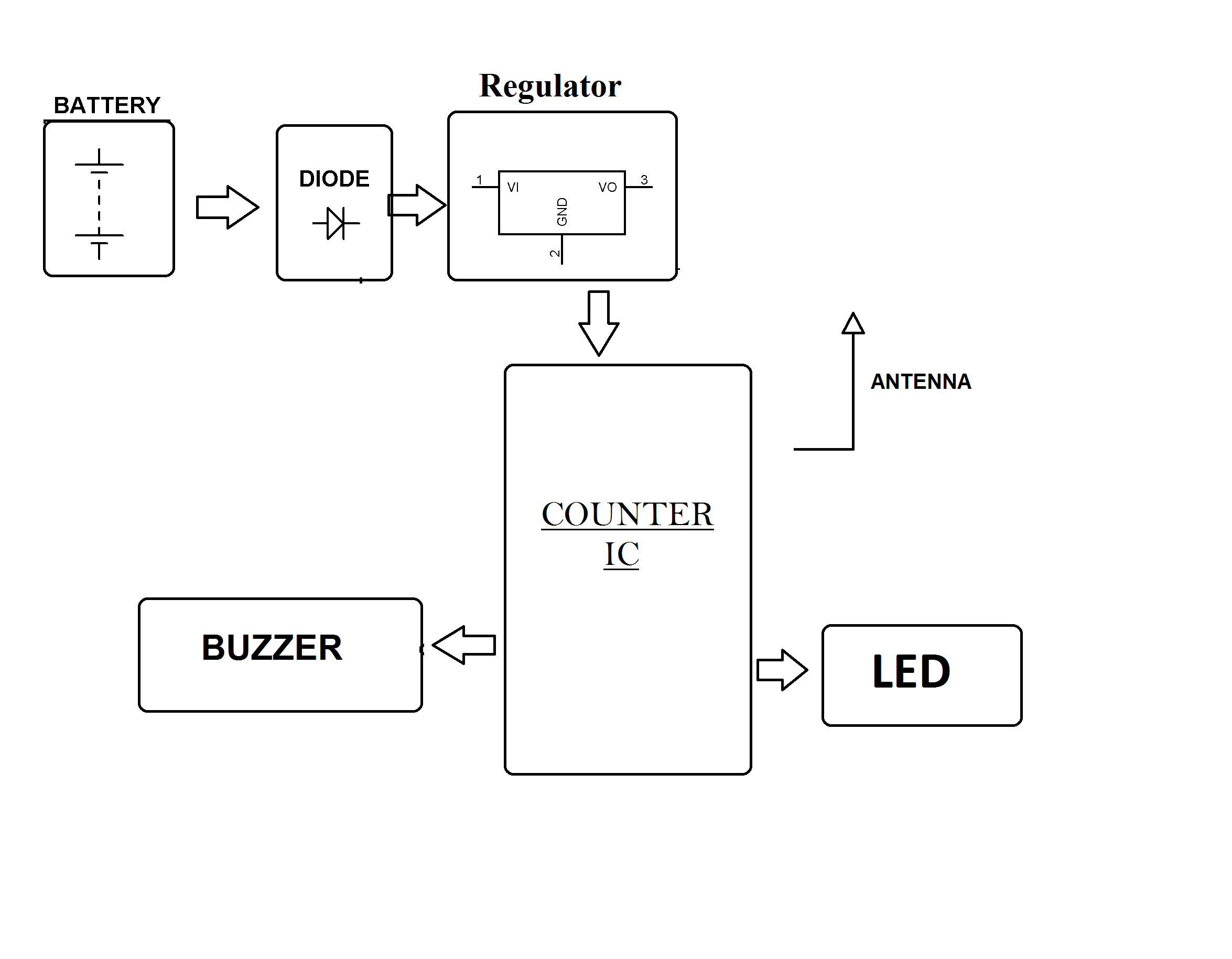 Wireless Ac Power Detector Project Diagram Block