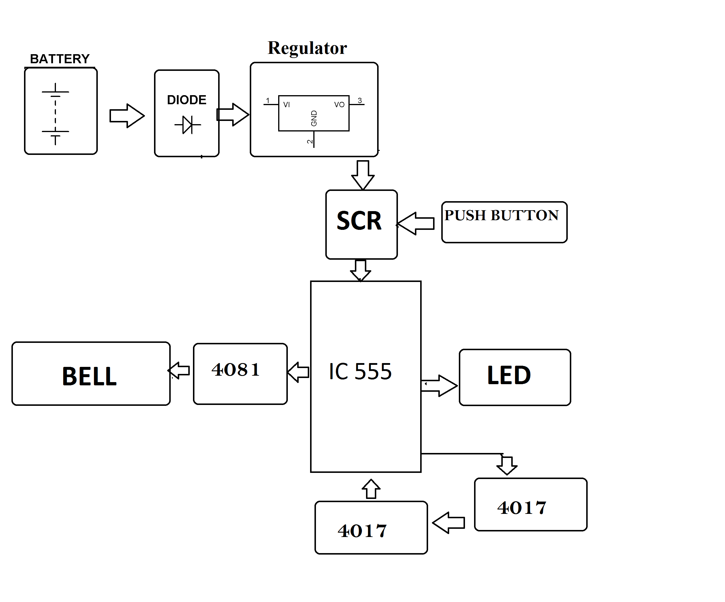 Auto Electronic School Bell Electronics Mini Project Block Diagram