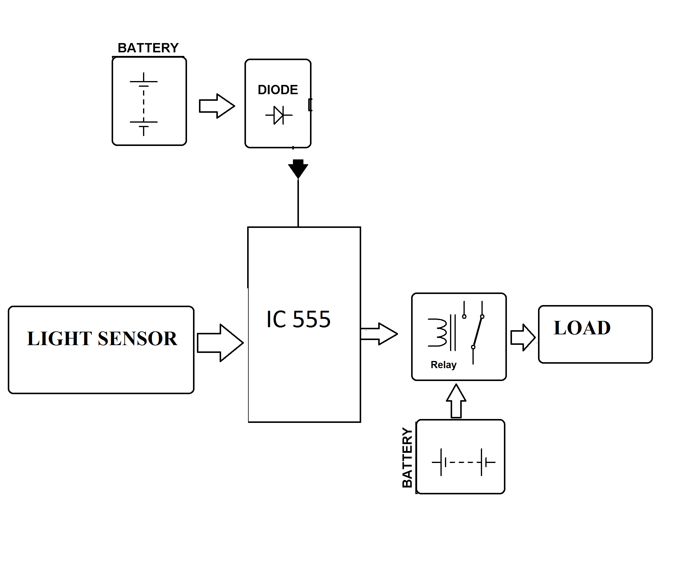 Automated Night Lighting System Diagram Of Block