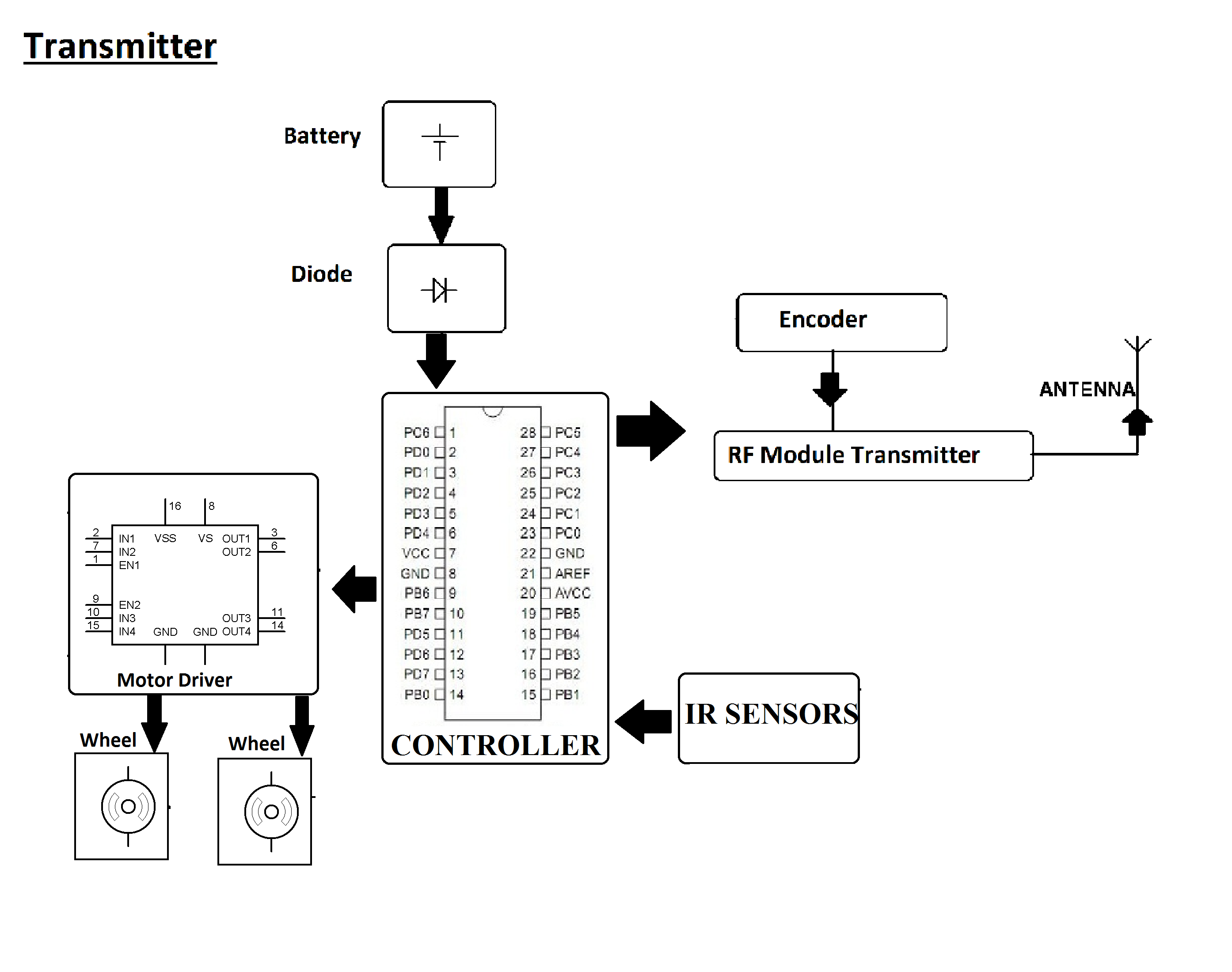 circuit diagram of zigbee multi robot coordination for swarm robotics  multi robot coordination for swarm robotics