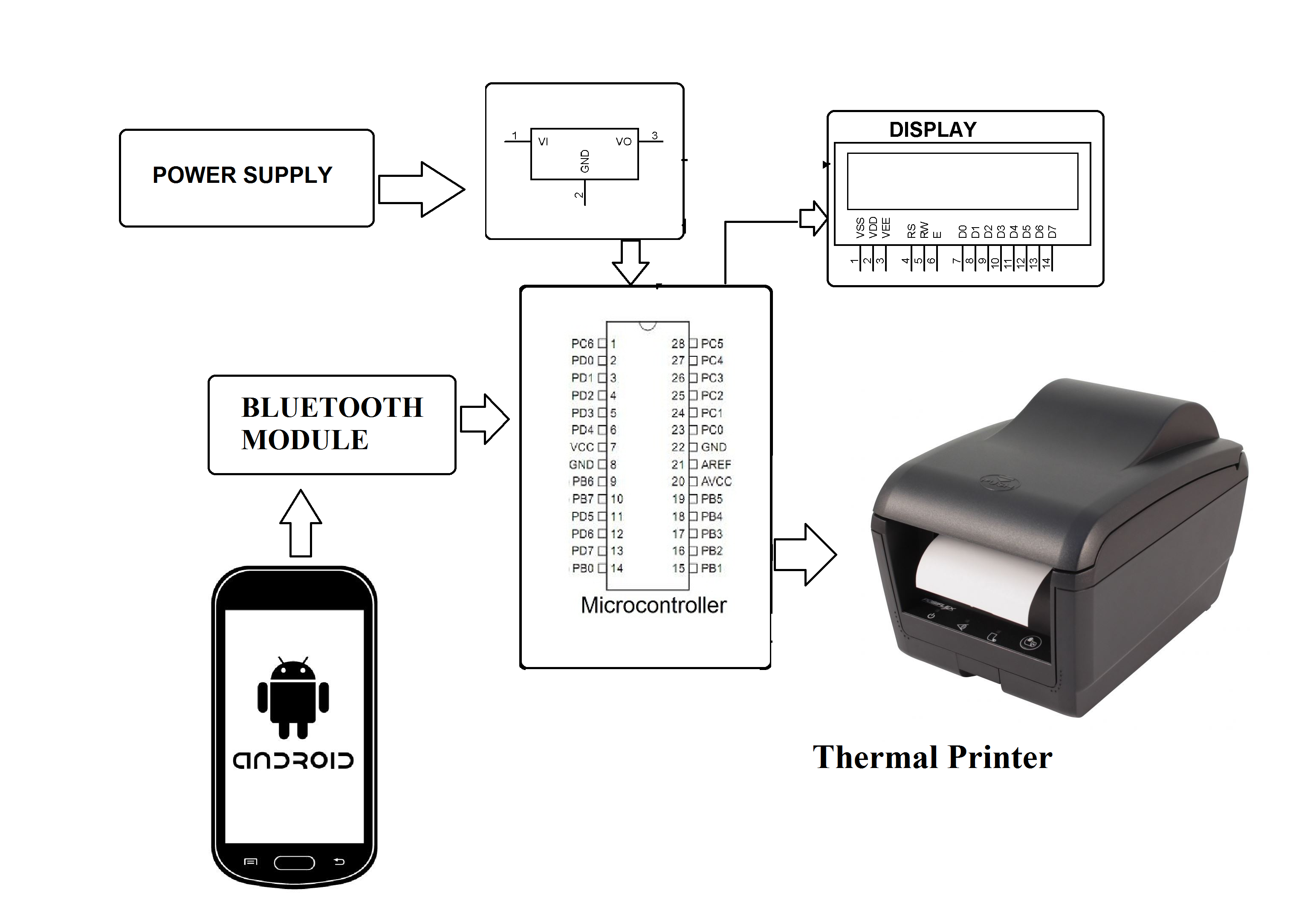 Portable Bluetooth Printer Project Wiring Diagram For Wireless Block