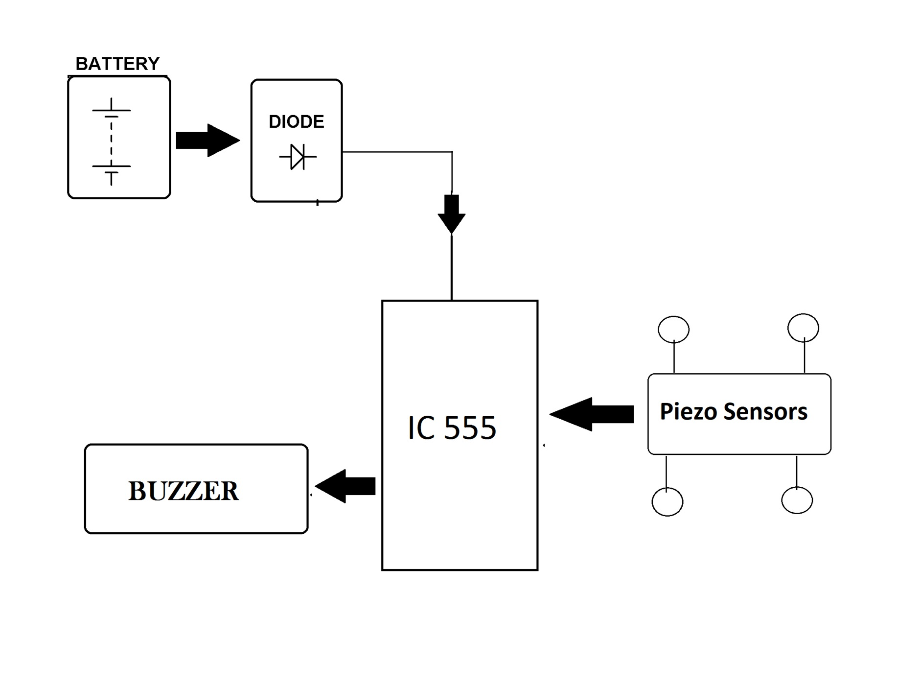 Cell phone jammer block diagram - detect a cell phone jammer
