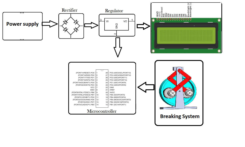Regenerative Braking With Power Monitor | Nevon Projects