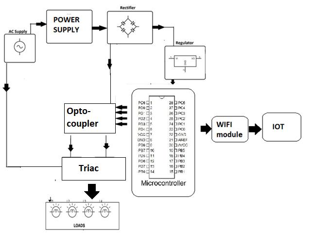 IOT Circuit Breaker Project Using Esp8266 & Atmega 328