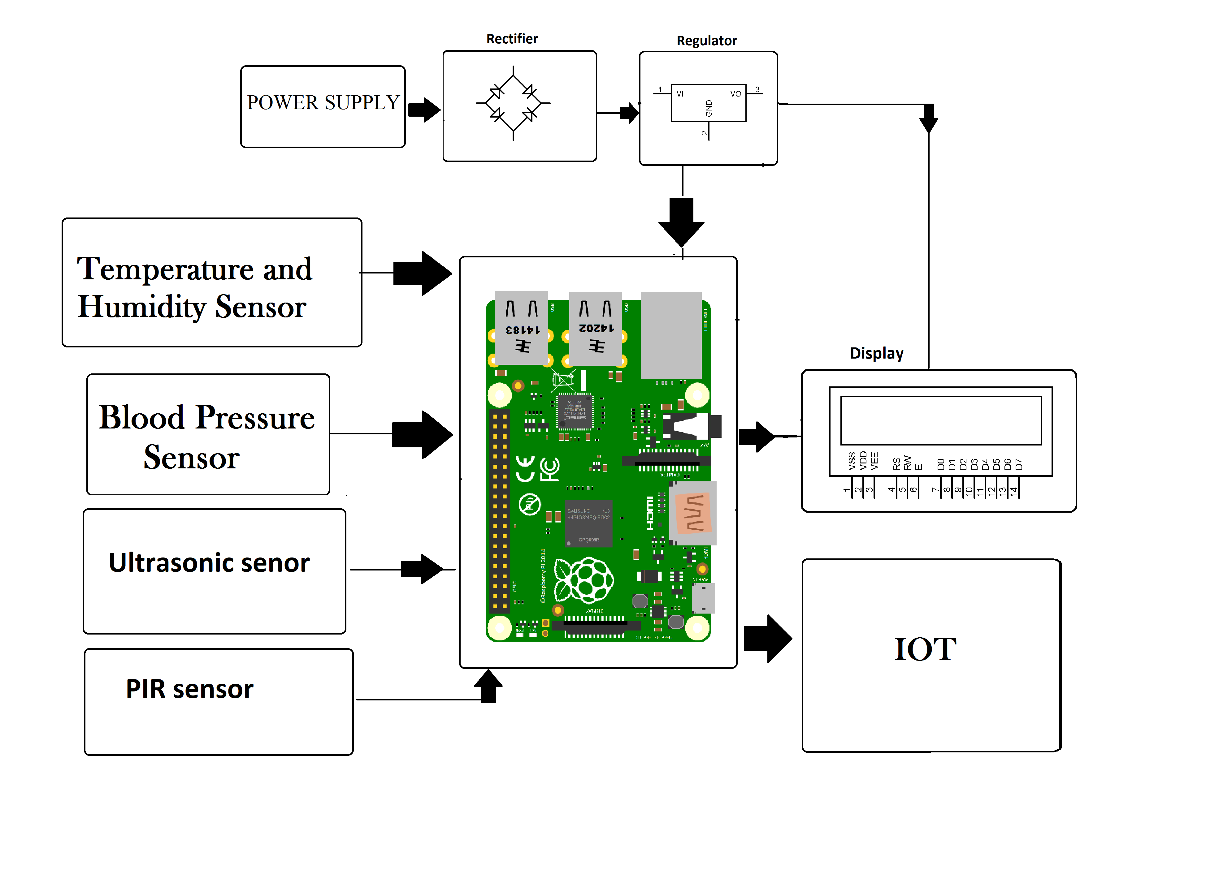 Advanced Elevator with Load Monitoring Project