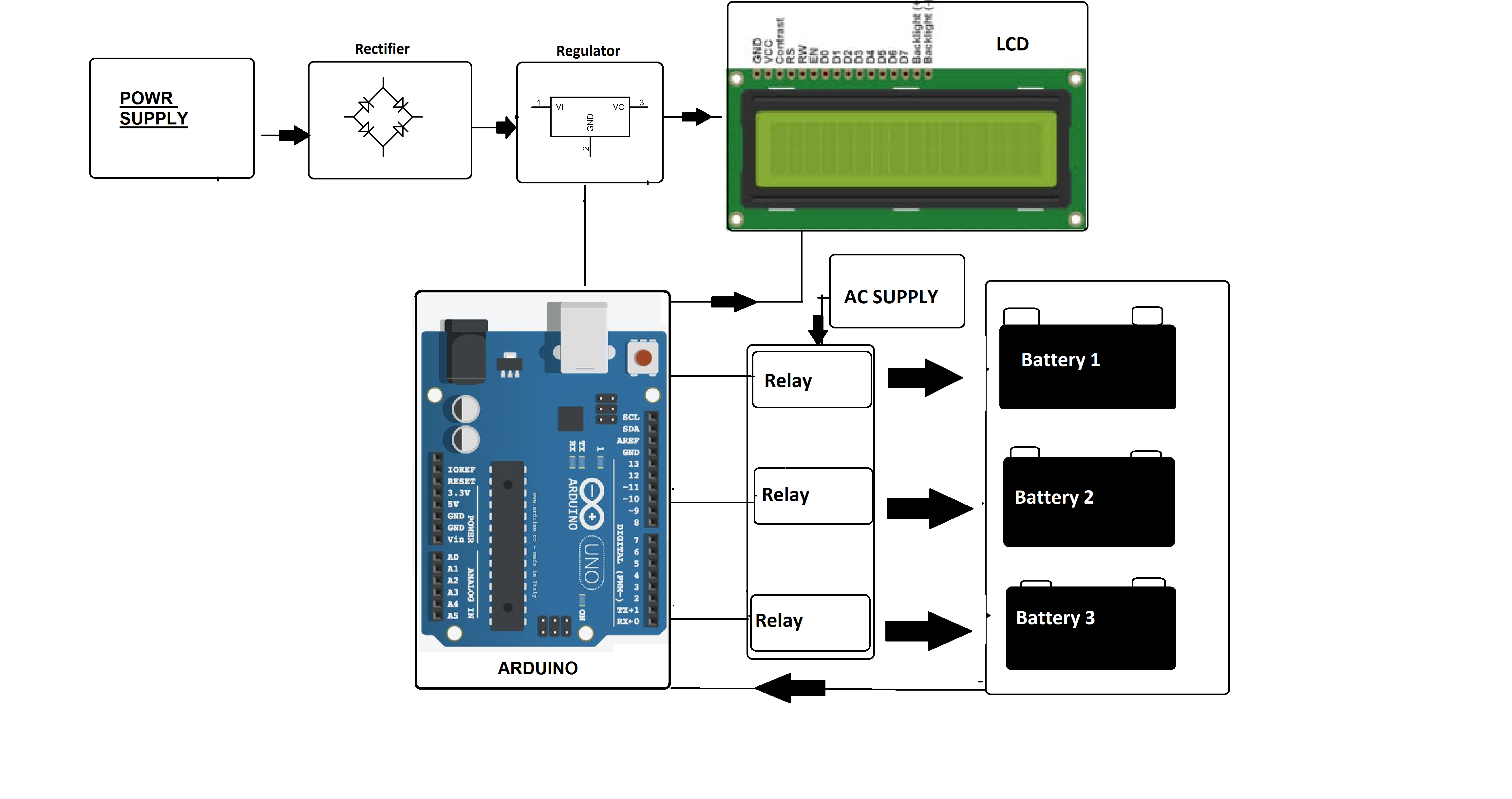 Smart Charger Monitoring System using Arduino