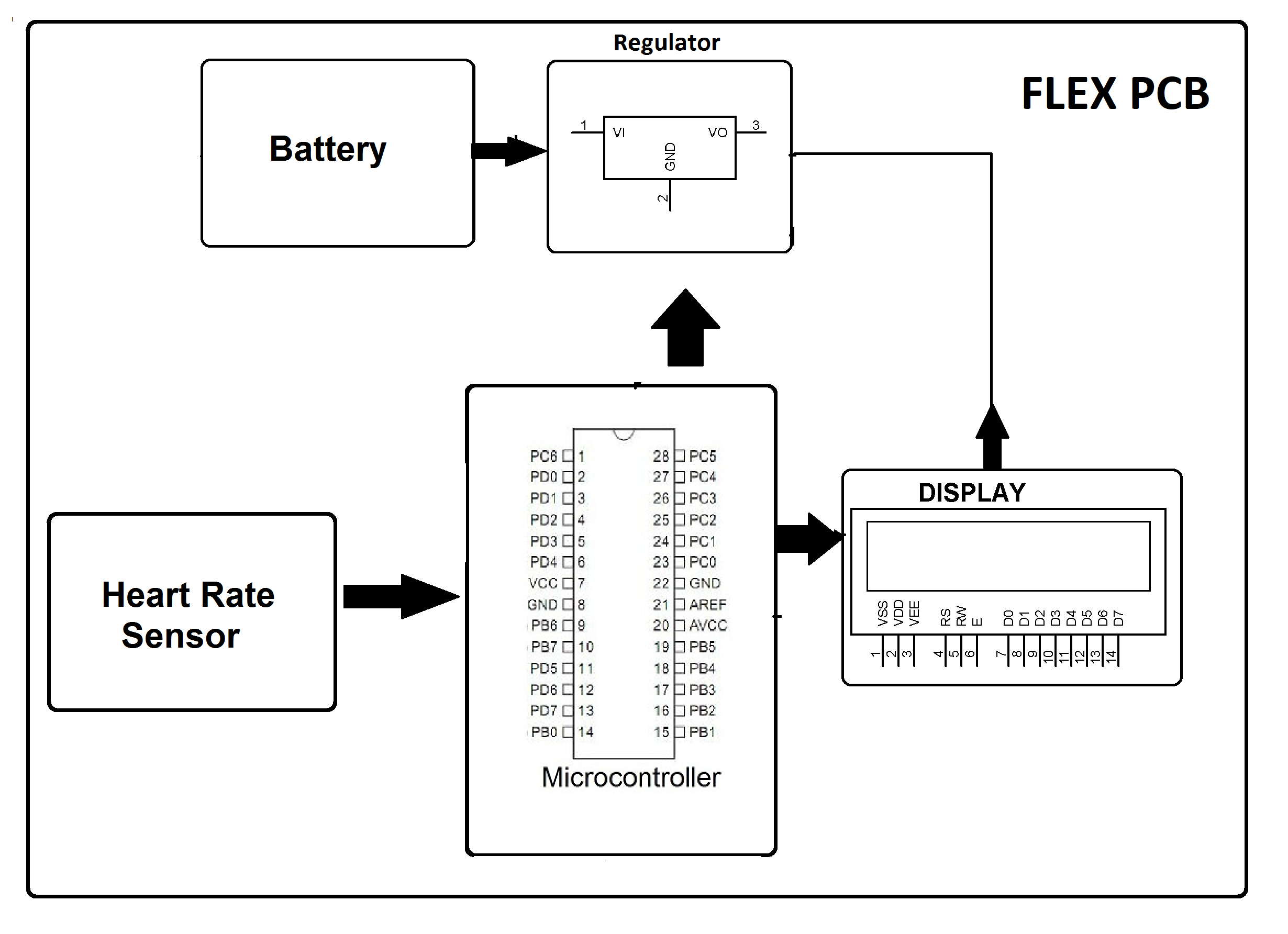 heart rate monitoring using flexible printed circuit board