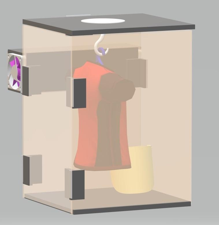 nevon PPE kit sanitization