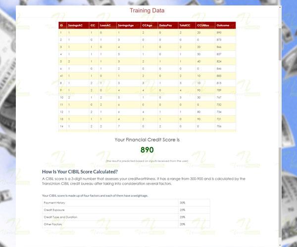 Nevon Financial Status Analysis credit score software