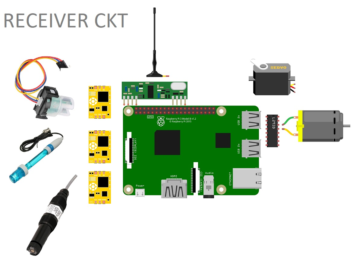 Nevon IOT Water Pollution Monitor RC Boat